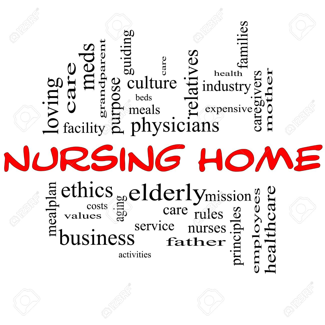 Nursing Home Word Cloud Concept in red and black with great terms such elderly, care, loving, aging as and more. Stock Photo - 16375381