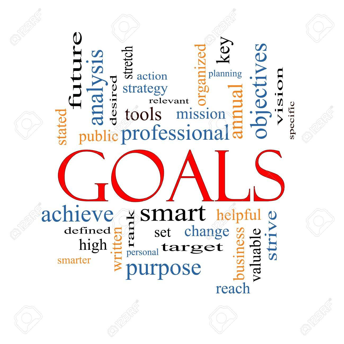 goals word cloud concept great terms such as planning goals word cloud concept great terms such as planning missions smart set