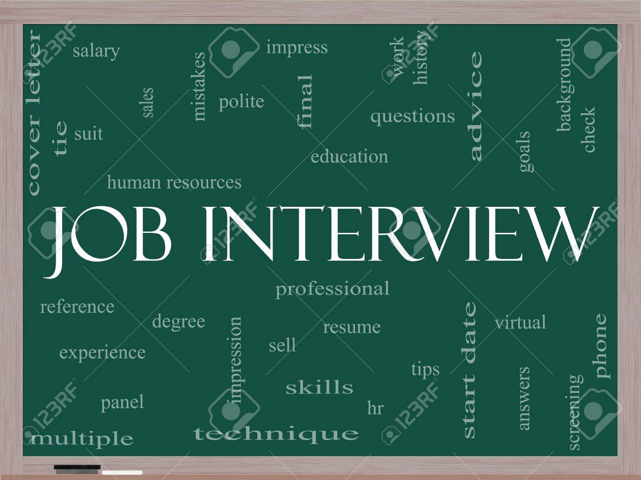 job interview word cloud concept on a blackboard great terms job interview word cloud concept on a blackboard great terms such as suit education