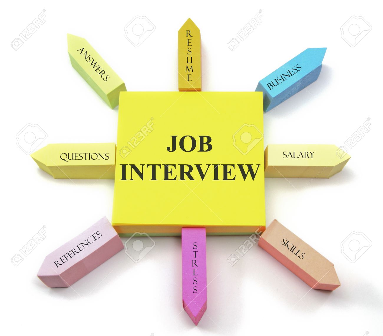 a colorful sticky note arrangement shows a job interview concept a colorful sticky note arrangement shows a job interview concept answers resume business