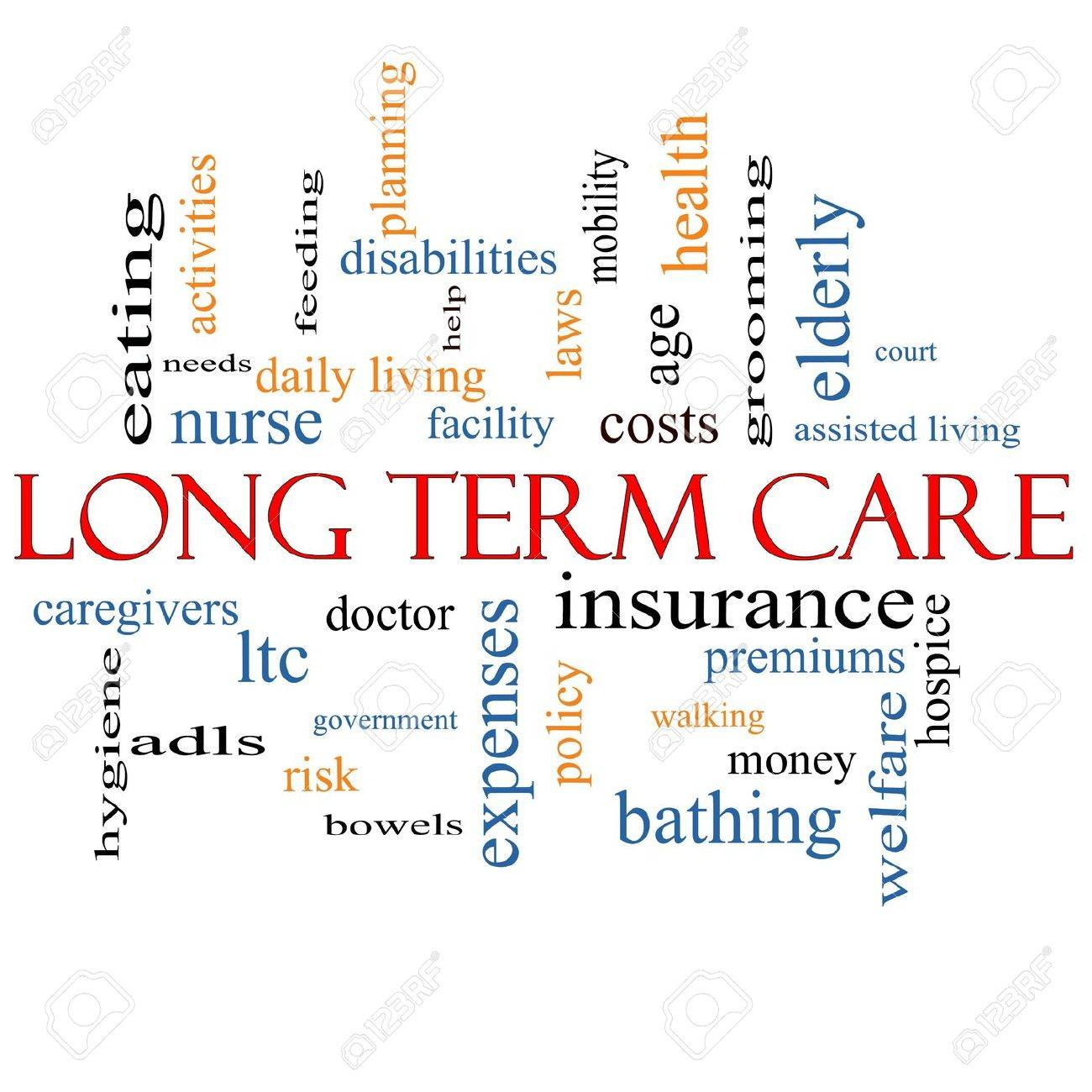 Long Term Care Word Cloud Concept with great terms such as policy, costs, elderly, age and more. Stock Photo - 20370906