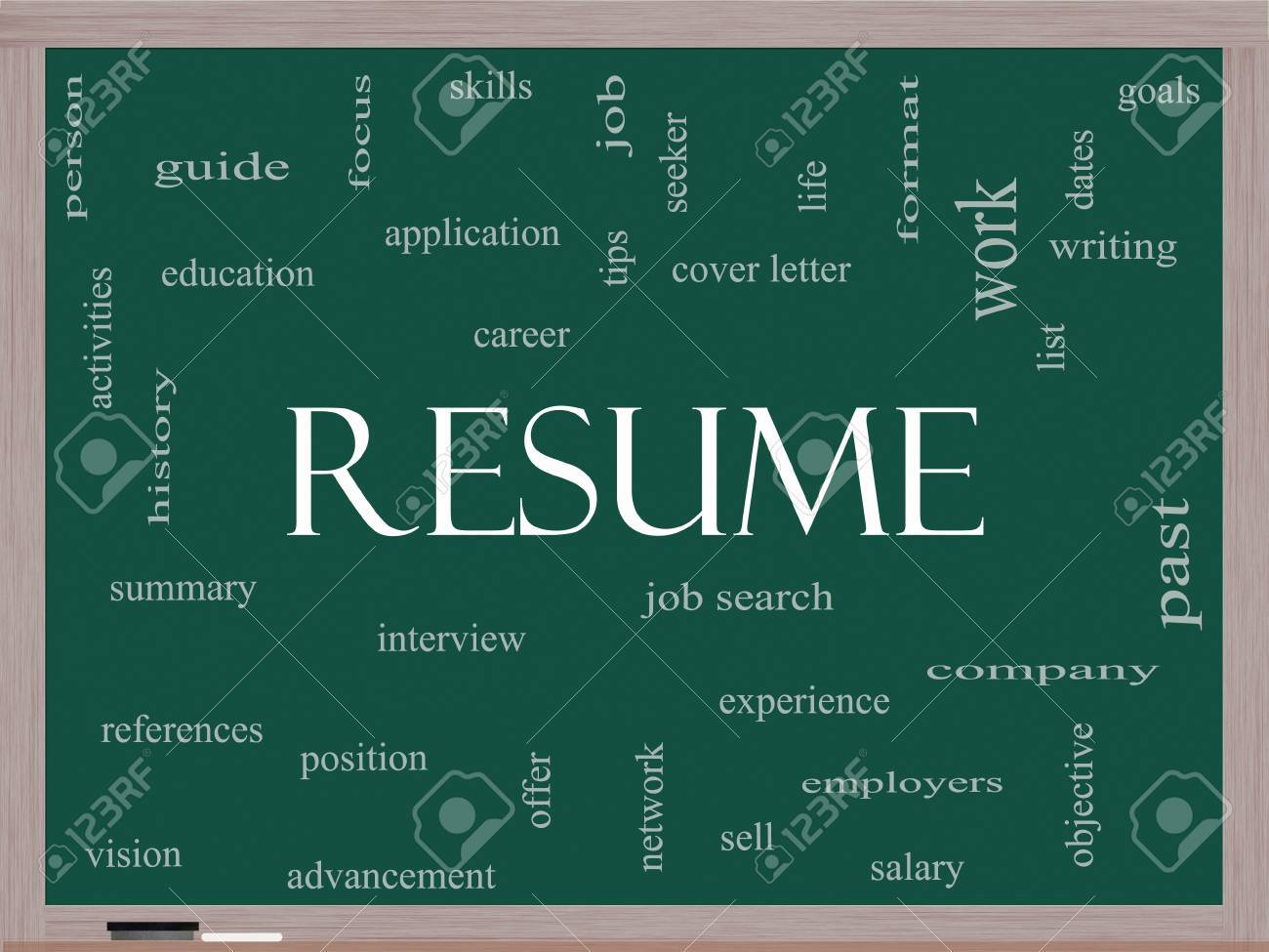 Resume Word Cloud Concept On A Blackboard With Great Terms Such ...