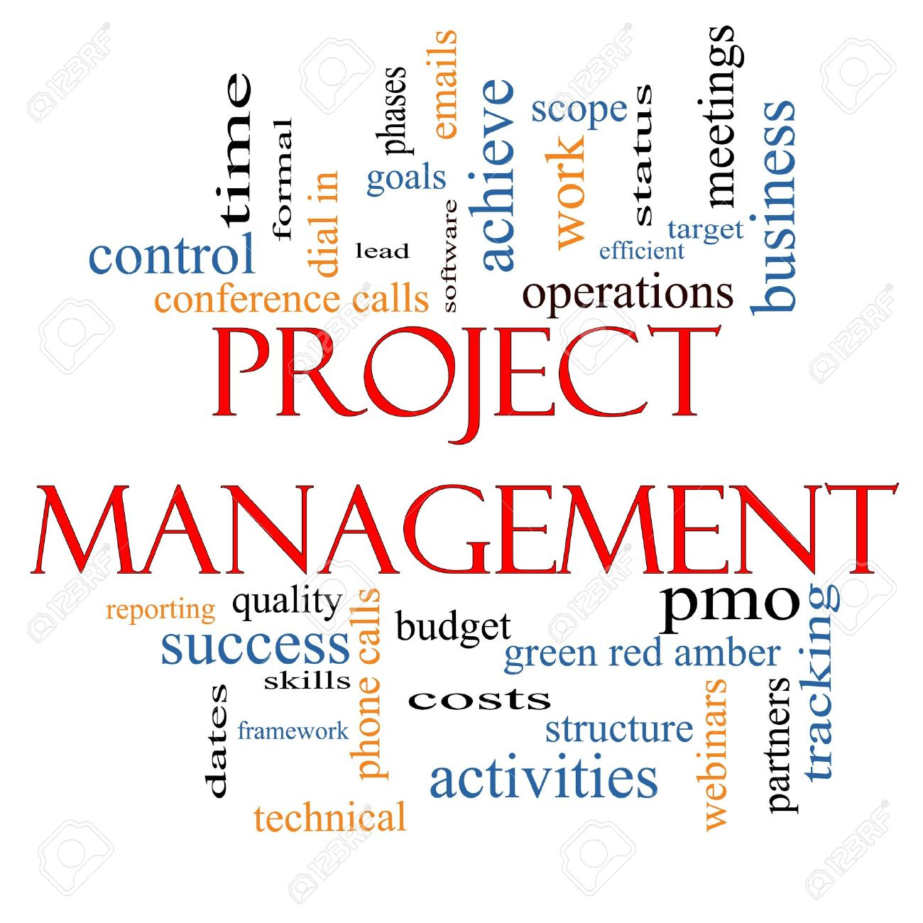 Project Management Word Cloud Concept With Great Terms Such As ...