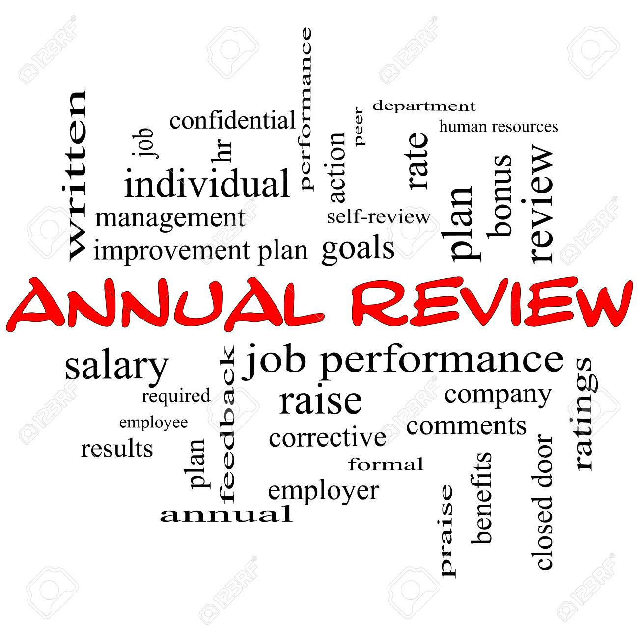 Annual Review Word Cloud Concept In Red Caps With Great Terms ...