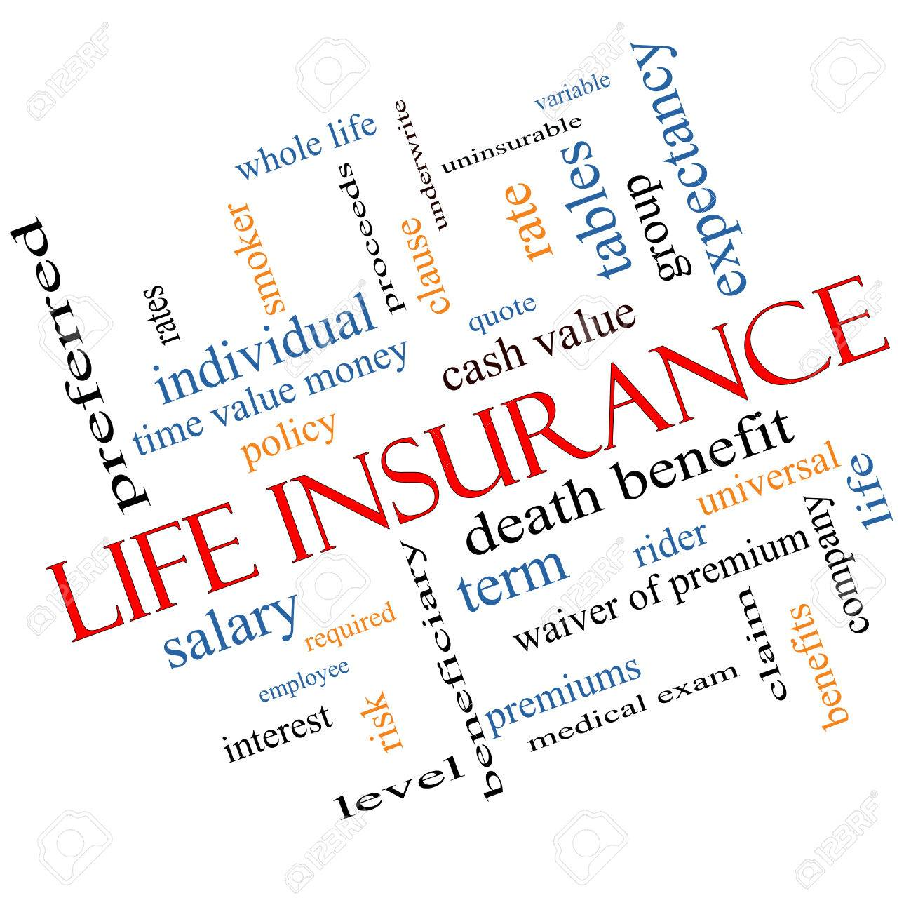 Life Insurance Word Cloud Concept Angled With Great Terms Such As Term,  Whole Life,