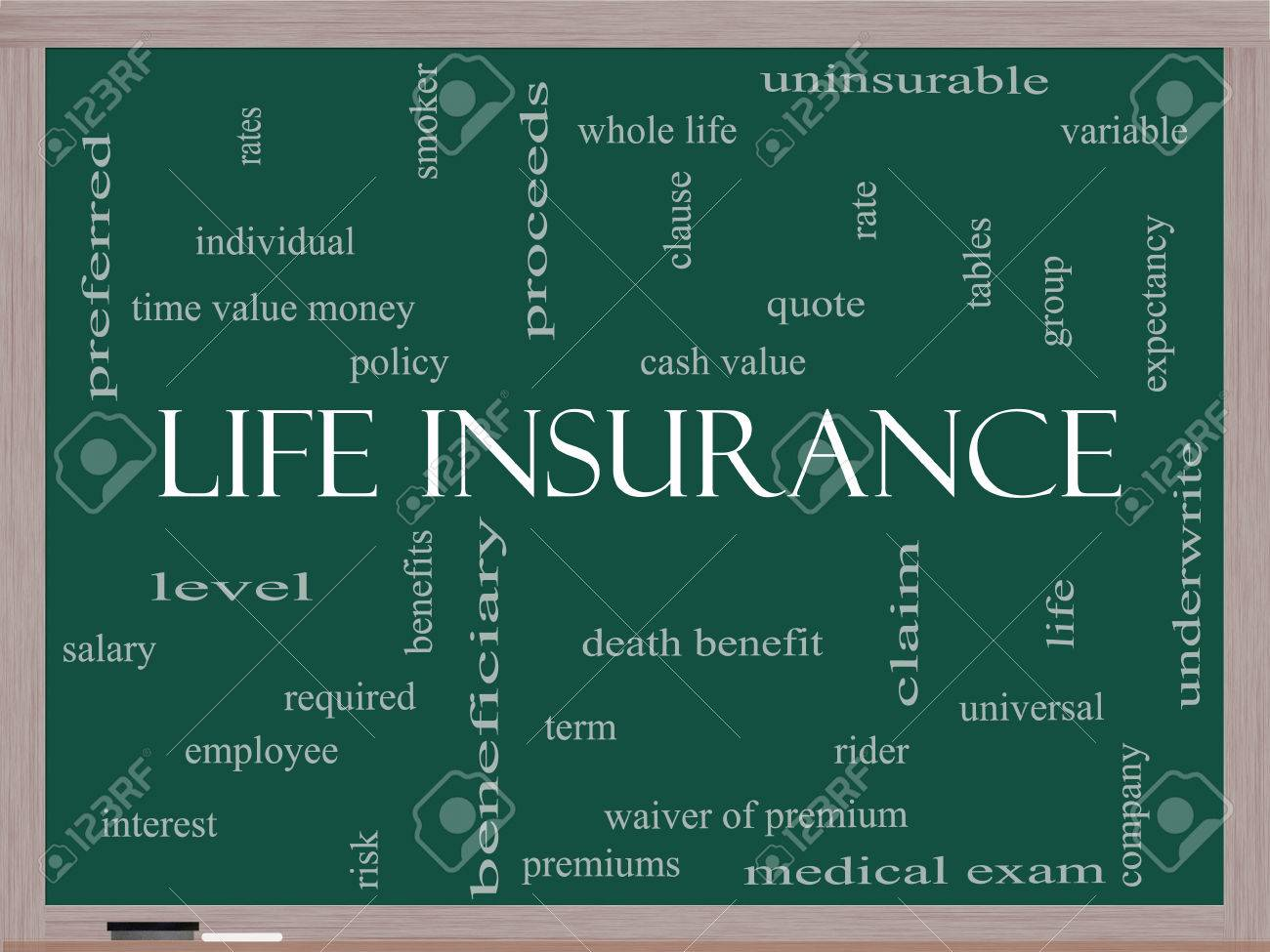Whole Life Insurance Policy Quotes Life Insurance Word Cloud Concept On A Blackboard With Great