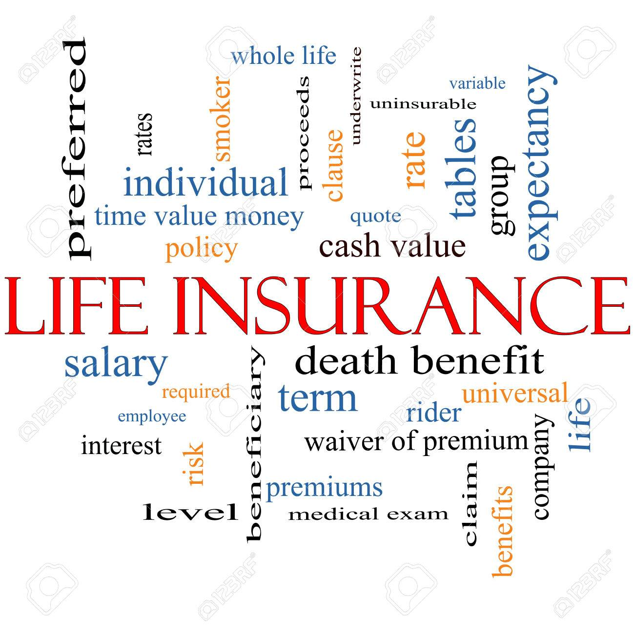 Aig Term Life Insurance Quote Unique Aig Whole Life Insurance Quotes