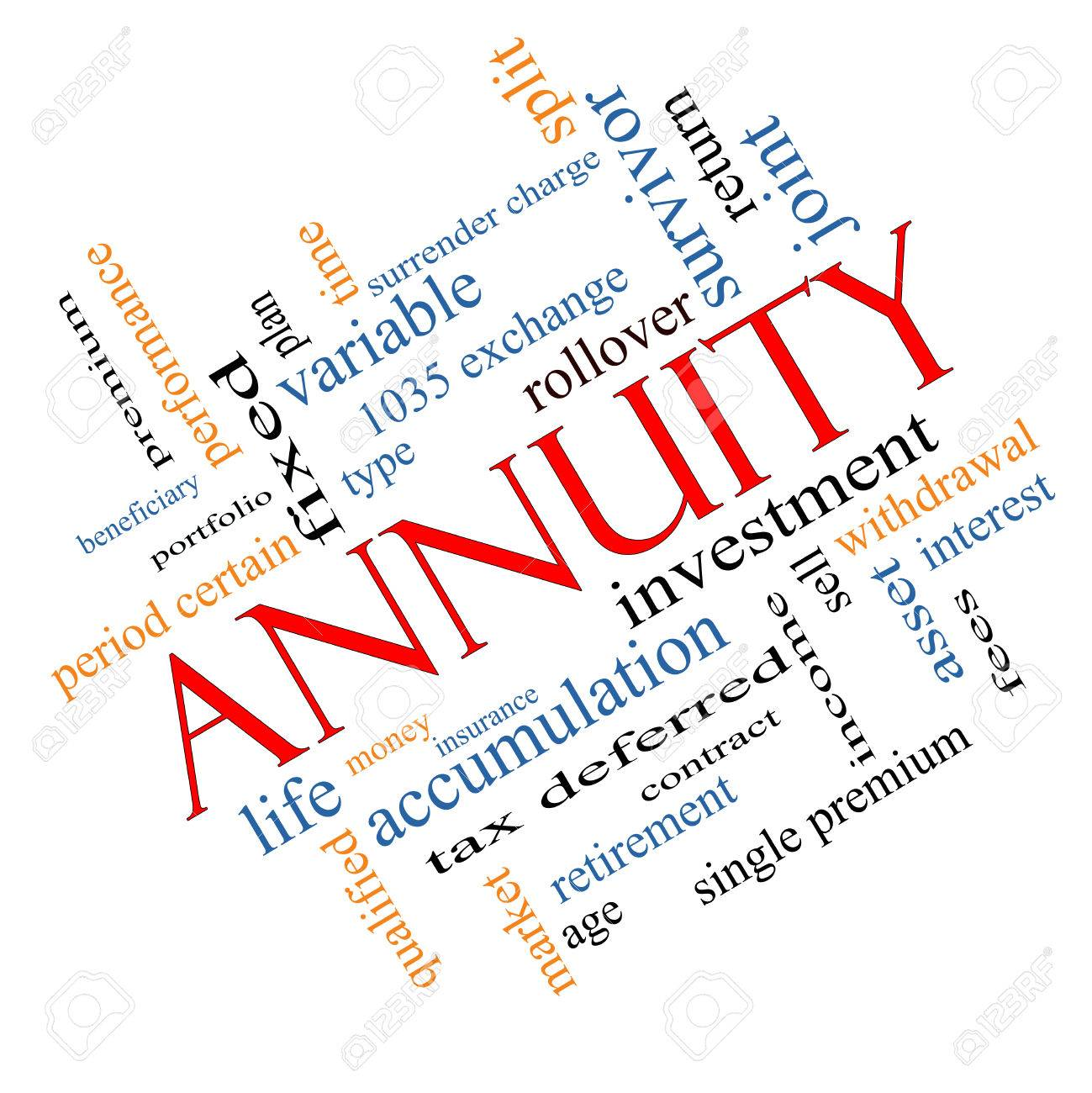 annuity word cloud concept angled with great terms such as
