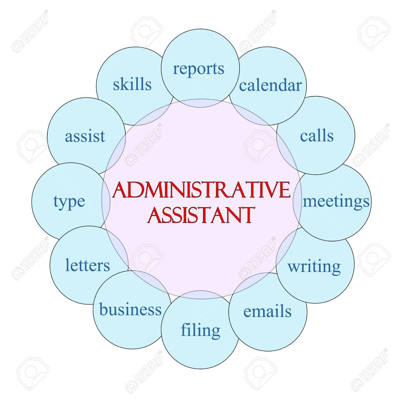 Concepto Asistente Diagrama Circular Administrativa En Los Términos ...