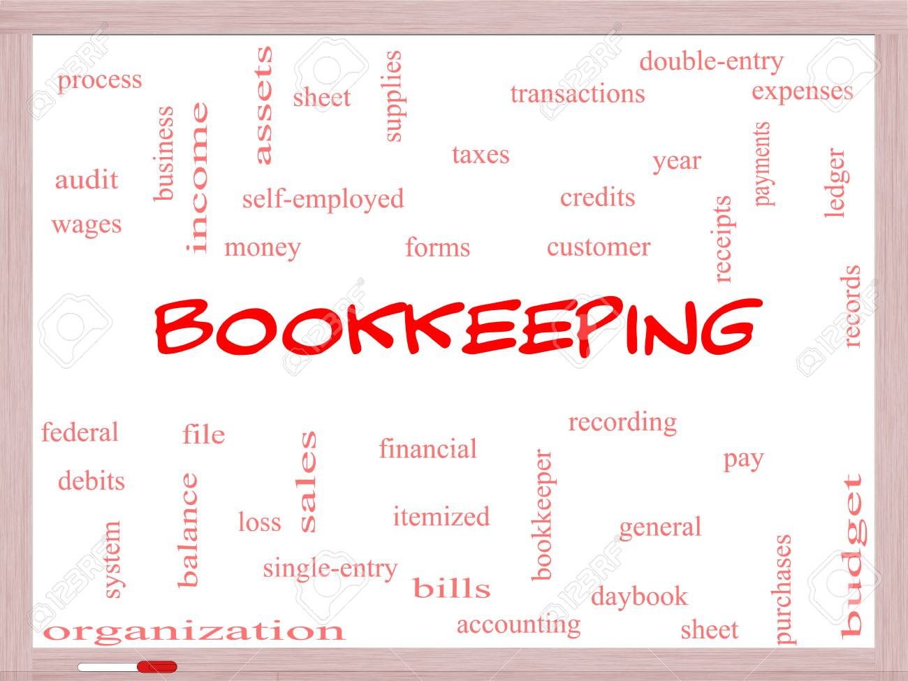 bookkeeping word cloud concept on a whiteboard with great terms