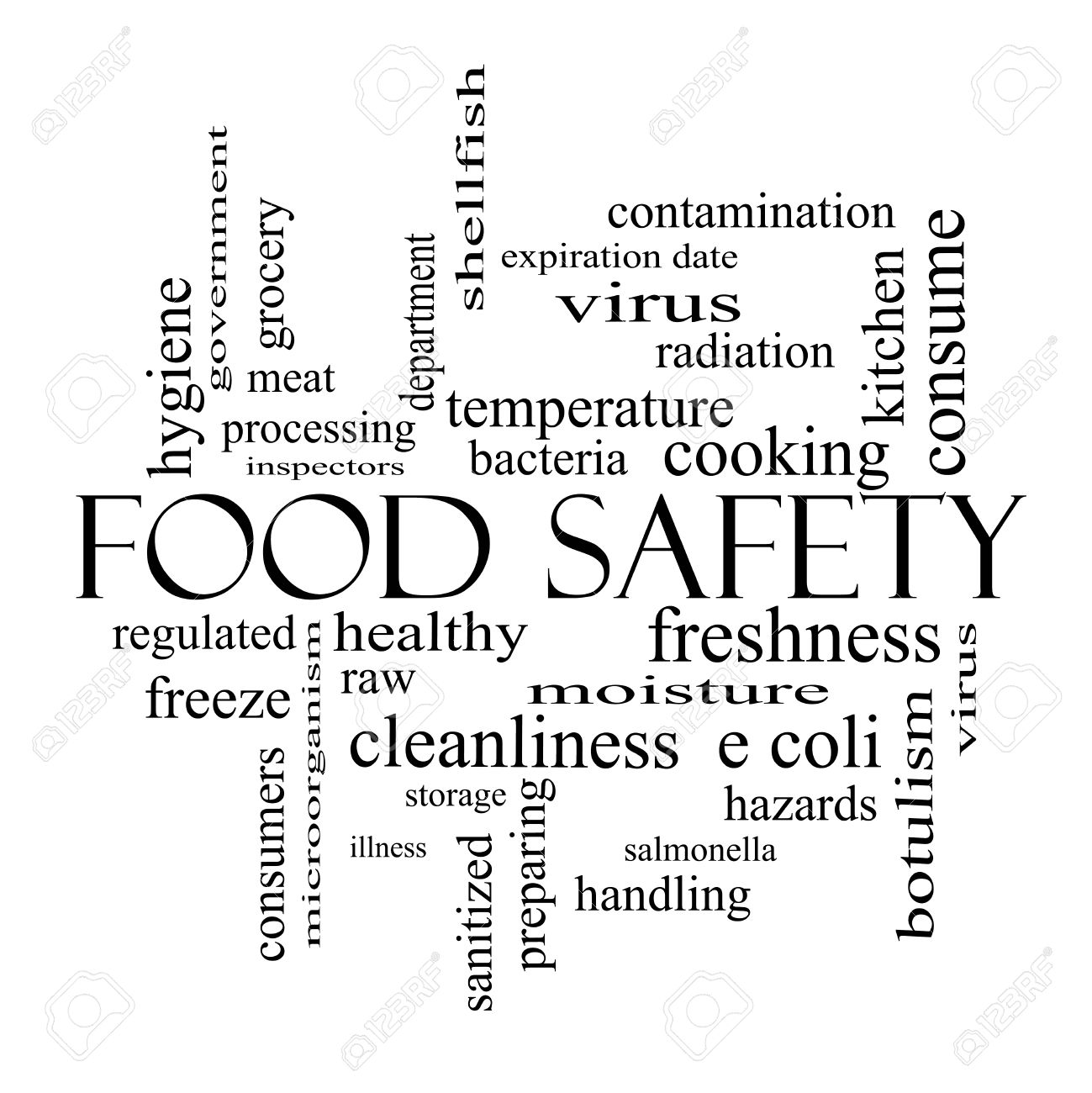 Food Safety Word Cloud Concept In Black And White With Great.. Stock ...