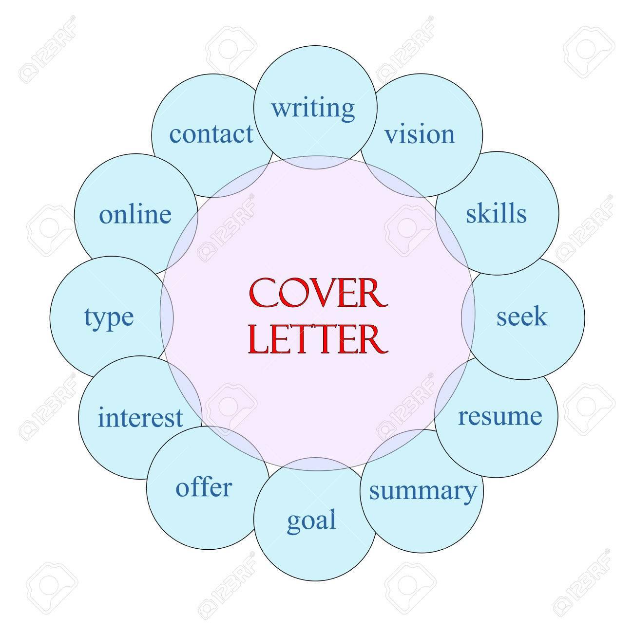 Carta De Presentación Concepto Diagrama Circular En Rosa Y Azul Con ...