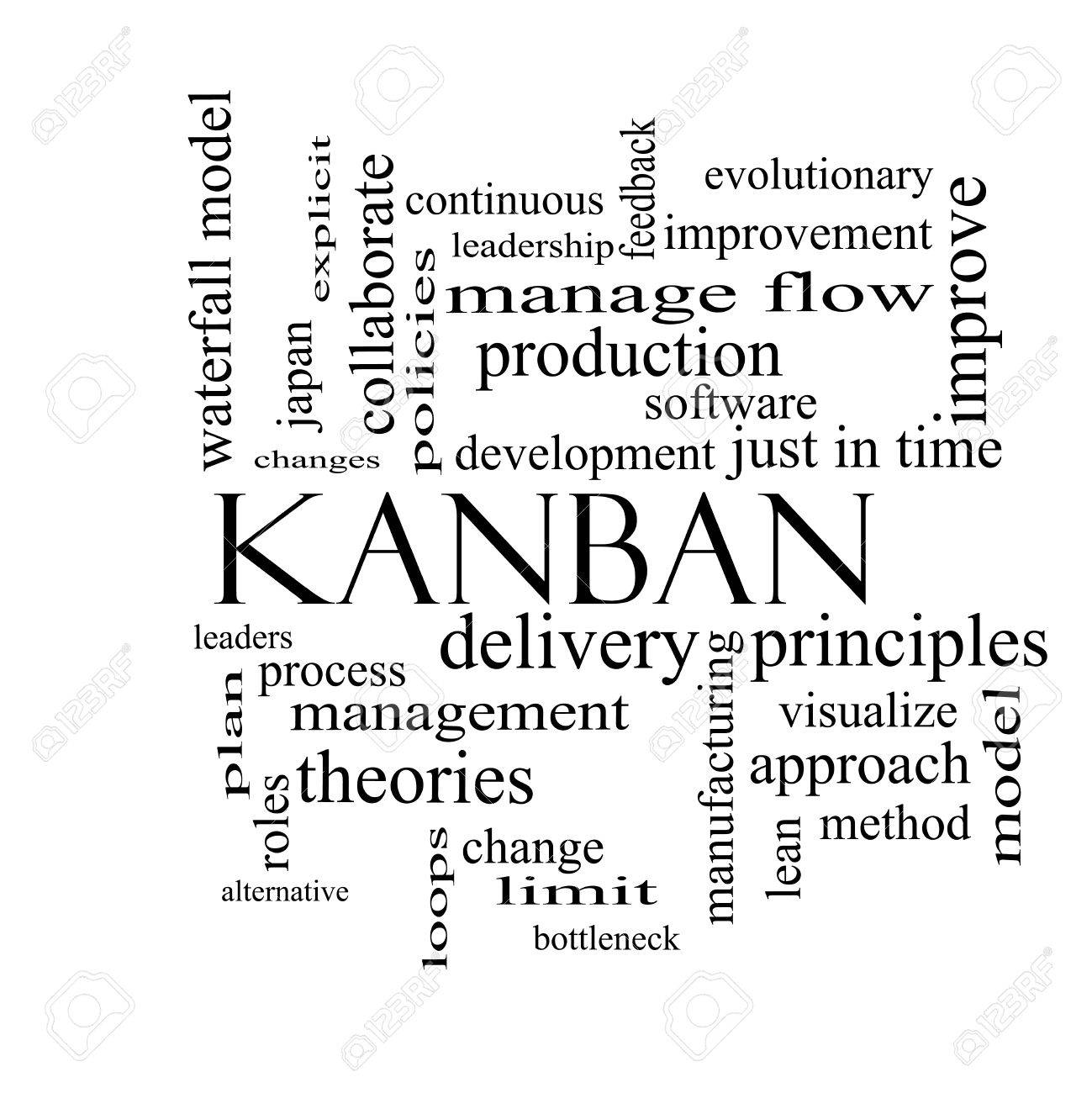 Kanban Word Cloud Concept In Black And White With Great Terms – Process Flow in Word