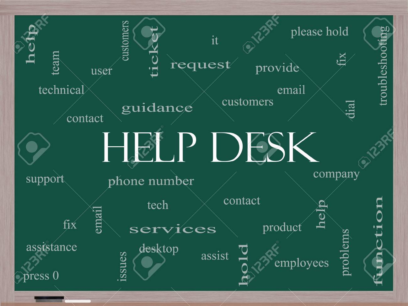 Help Desk Word Cloud Concept On A Blackboard With Great Terms Such As  Customers, Email Great Ideas