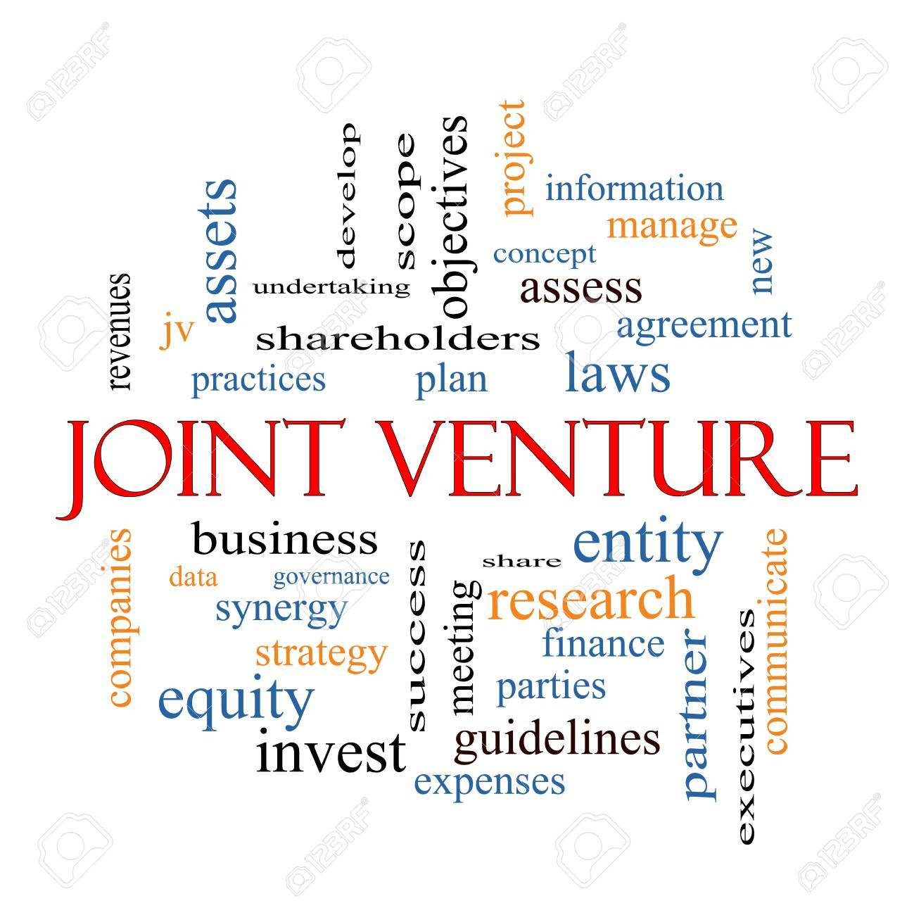 Joint Venture Word Cloud Concept With Great Terms Such As Business ...