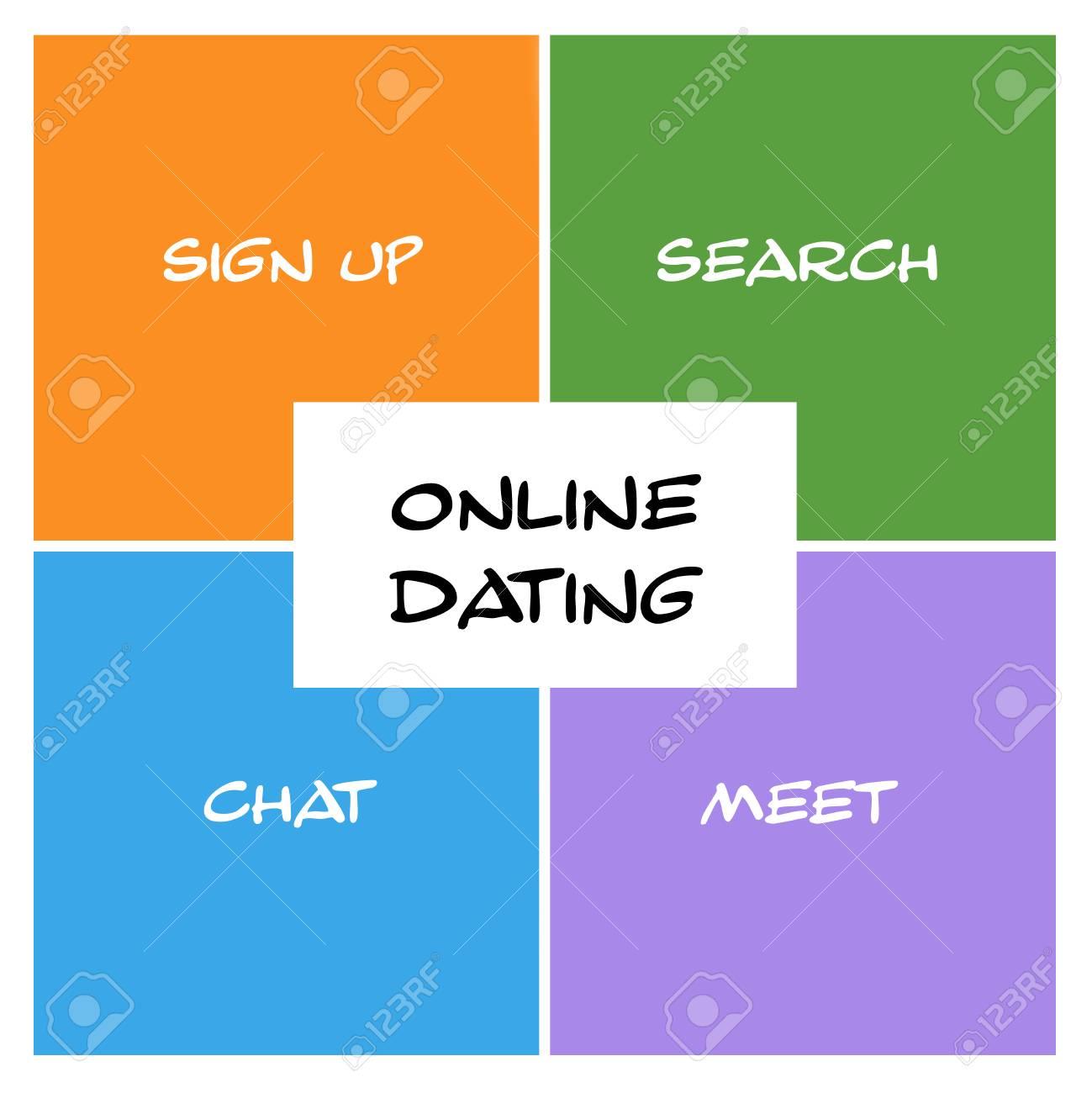 ¿Qué peligros traen los sitios y redes sociales orientados para concertar citas?