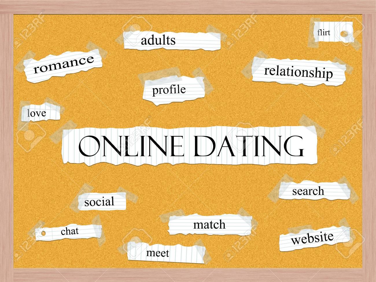 Archäologische Datierungsmethoden Arbeitsblatt