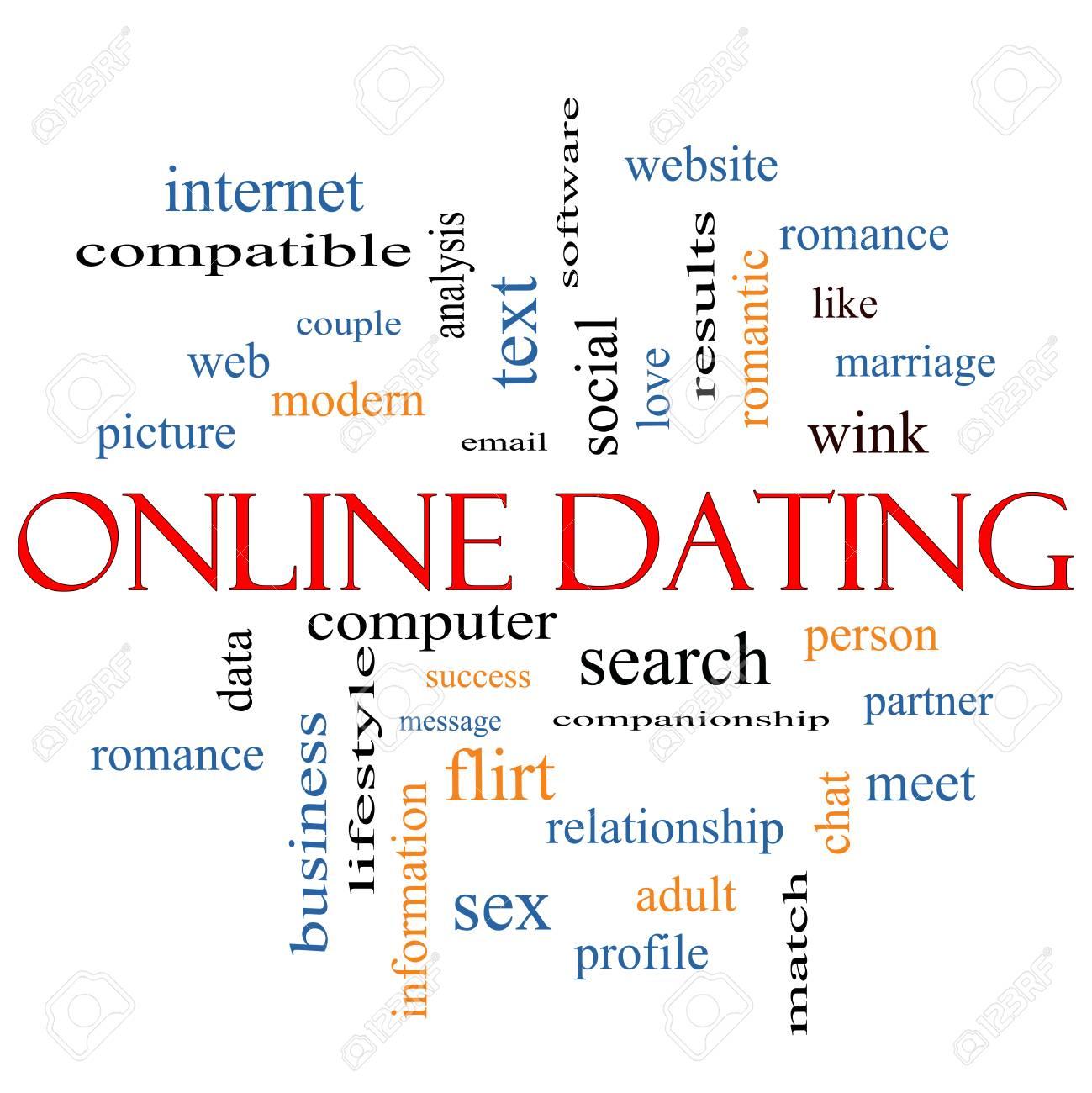 Gratis Dating i Hyderabad
