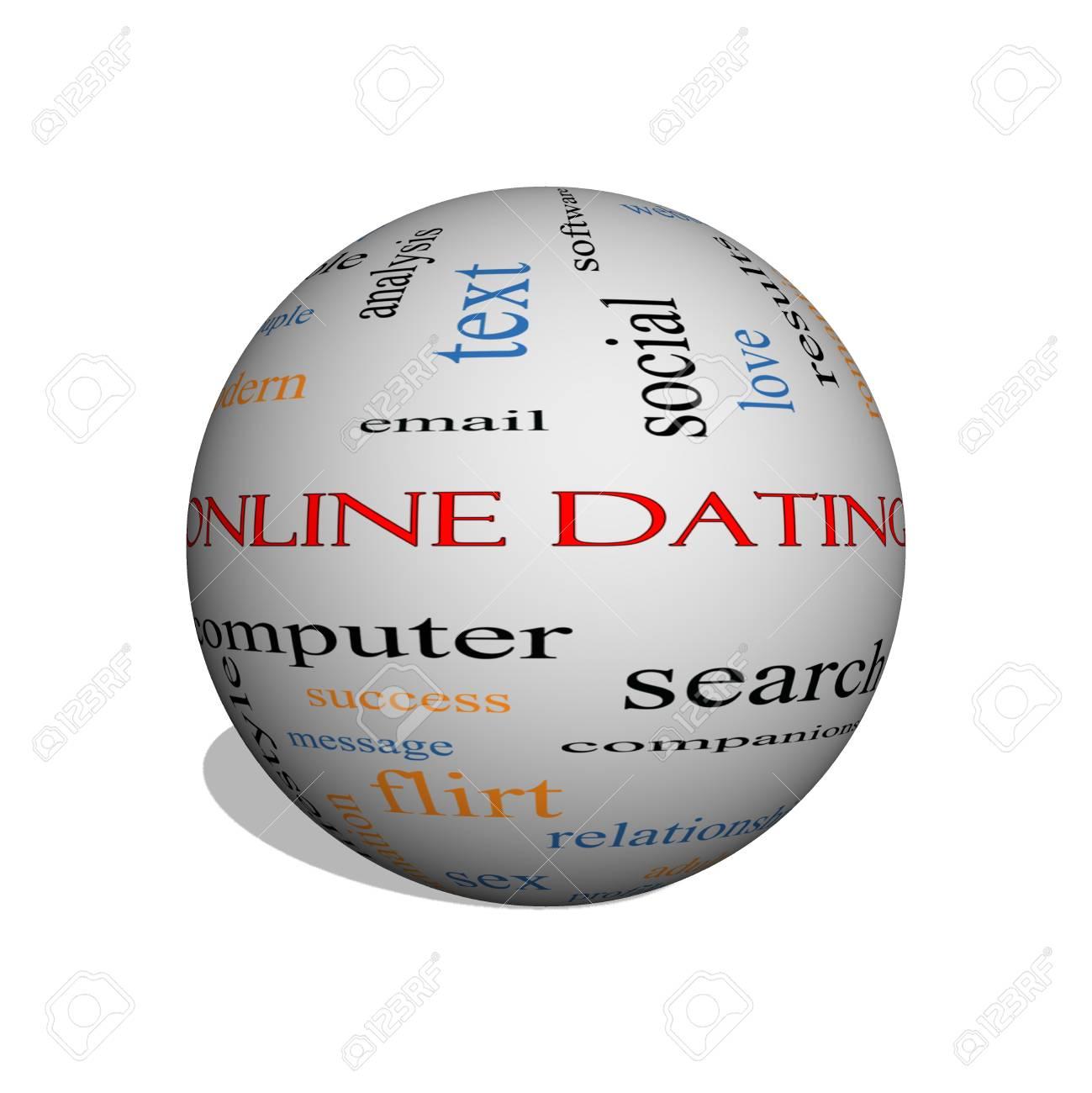 service de matchmaking eHarmony
