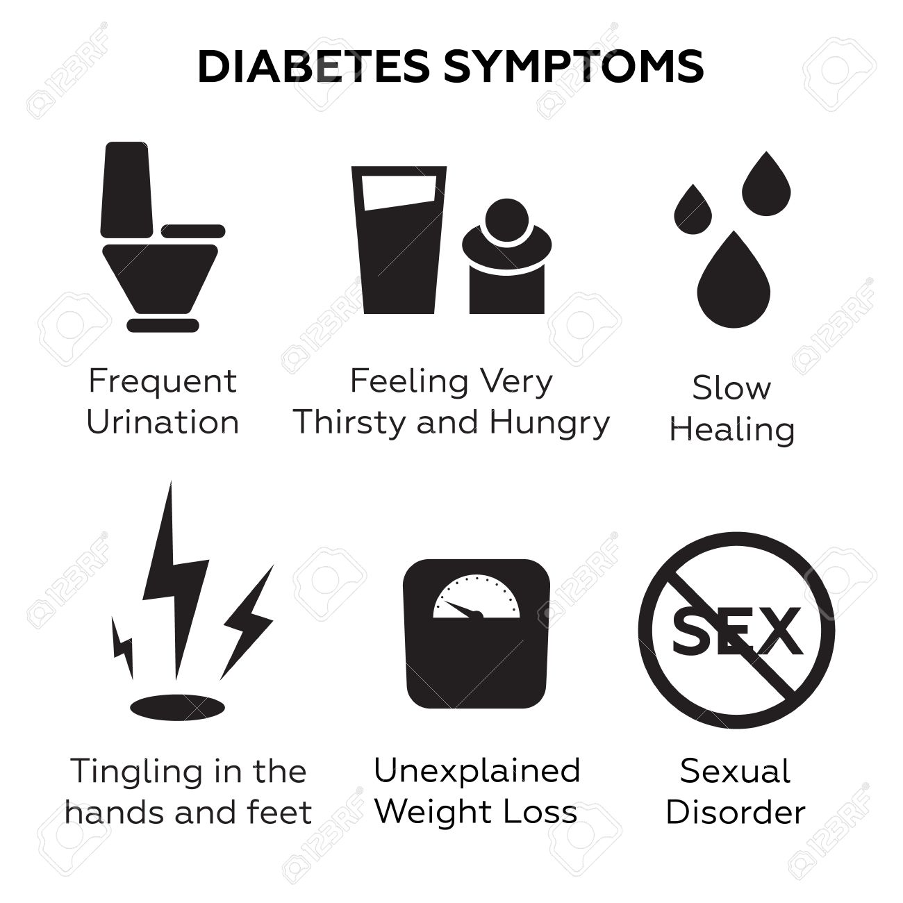 diabetes symptoms images & stock pictures. royalty free diabetes, Skeleton