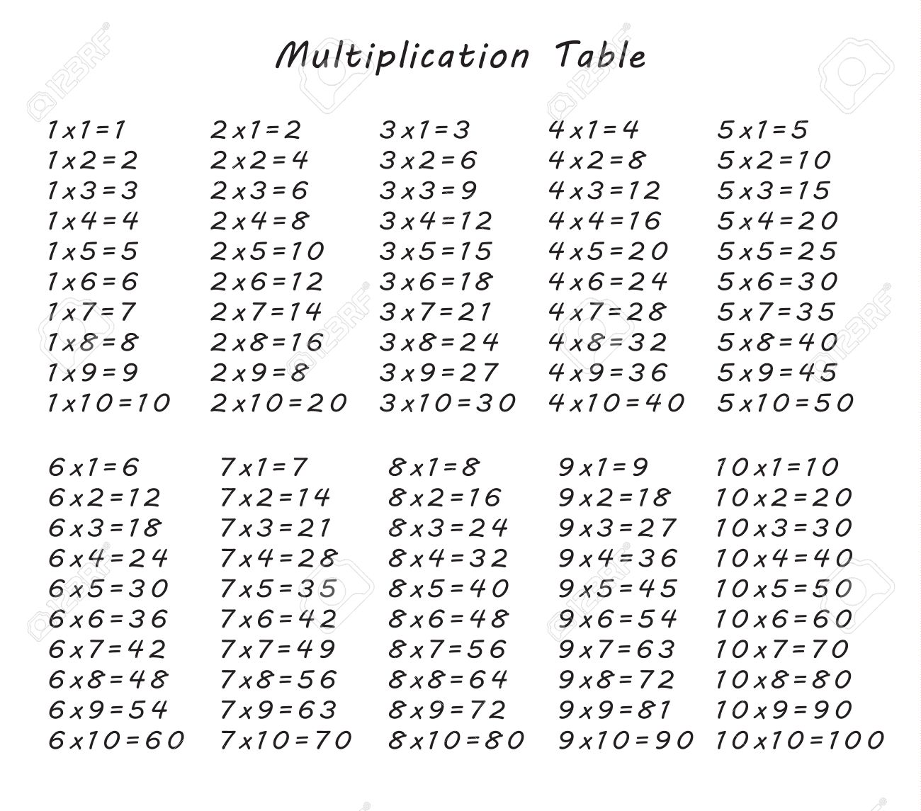 Multiplication table between 1 to 10 as educational material multiplication table between 1 to 10 as educational material for primary school stock vector 54666395 gamestrikefo Image collections