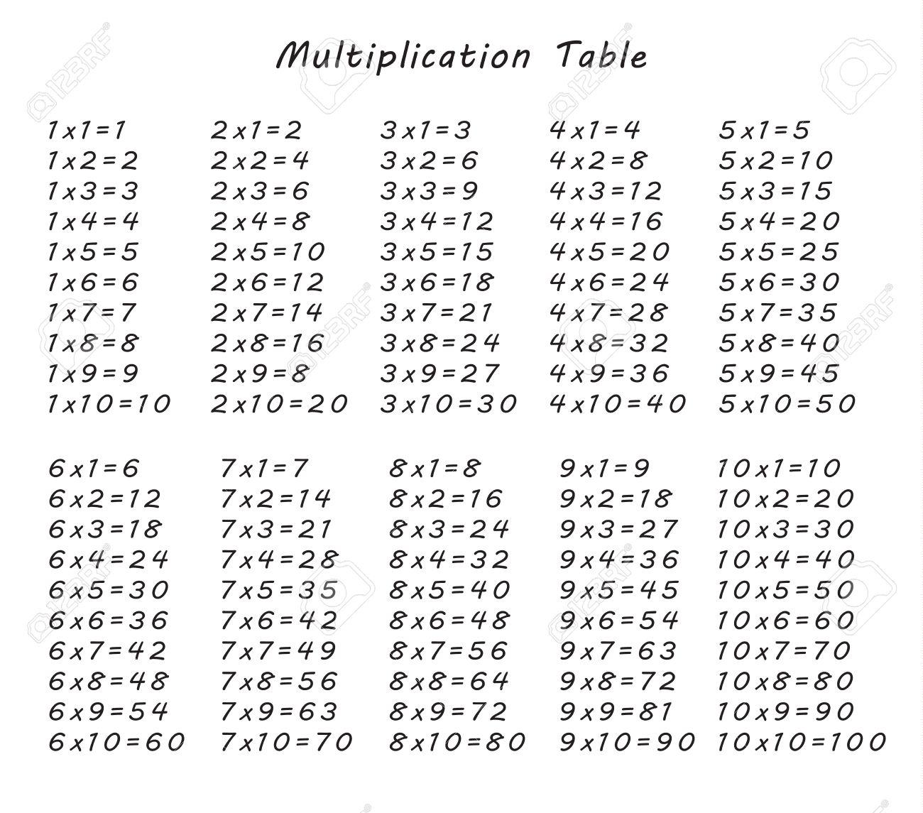Table De Multiplication Entre 1 10 Comme Matriel Pdagogique Pour Lcole Primaire