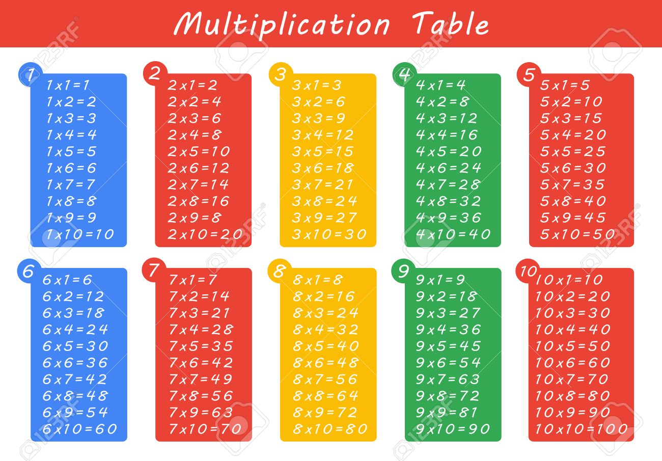 Colorful multiplication table between 1 to 10 as educational colorful multiplication table between 1 to 10 as educational material stock vector 54666396 gamestrikefo Gallery