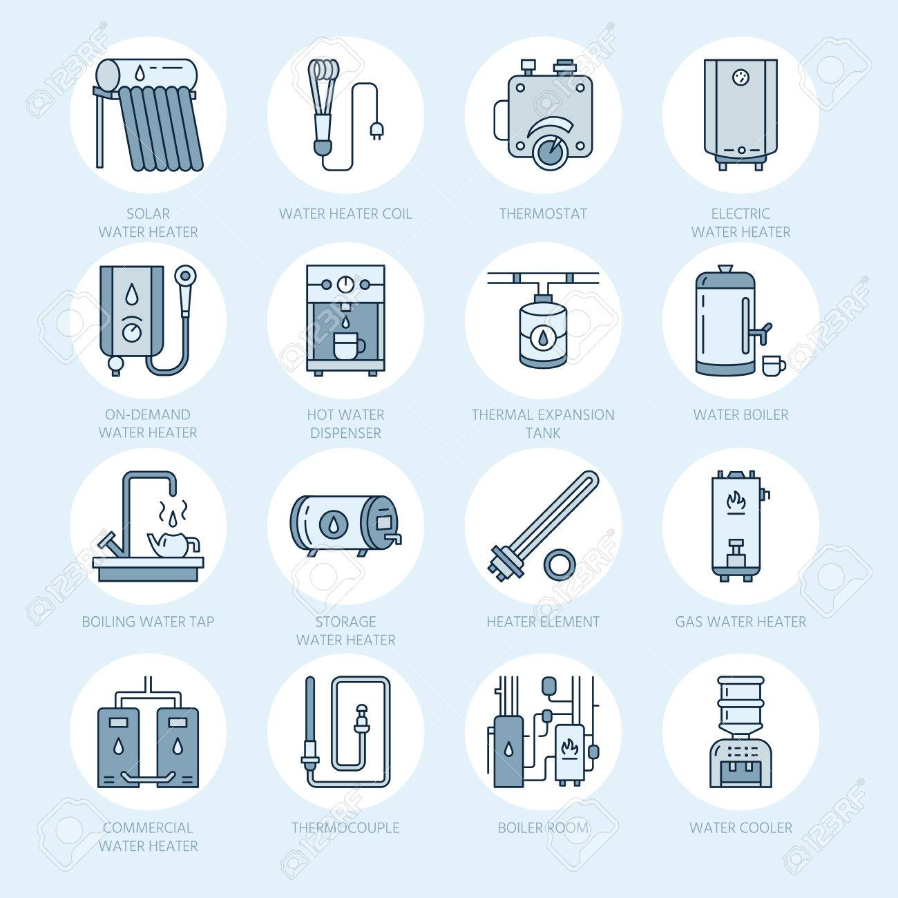Warmwasserbereiter, Kessel, Elektro-, Gas-, Solar-Heizungen Und ...