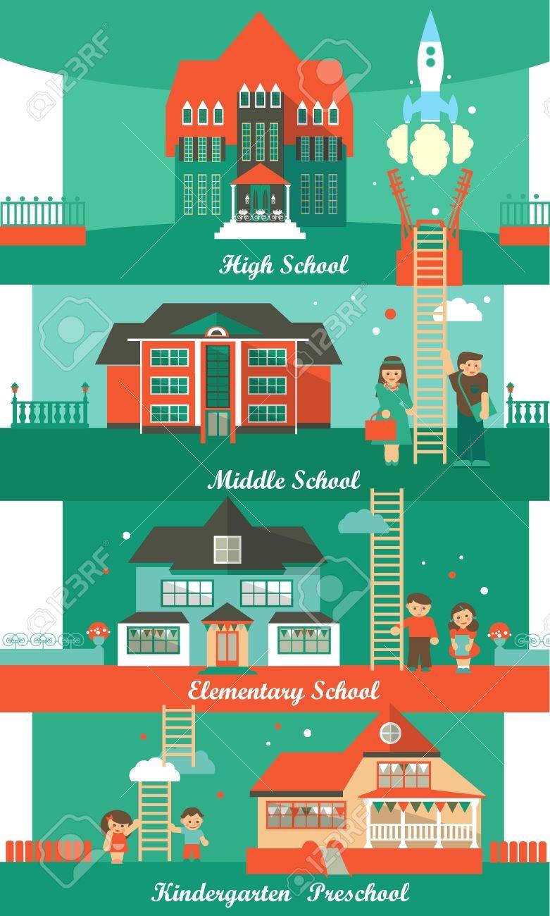 Kindergarten, Preschool, Elementary school, Middle School, High School Infographic Vector Set. Schoolboys and Schoogirls in different ages. - 48700972