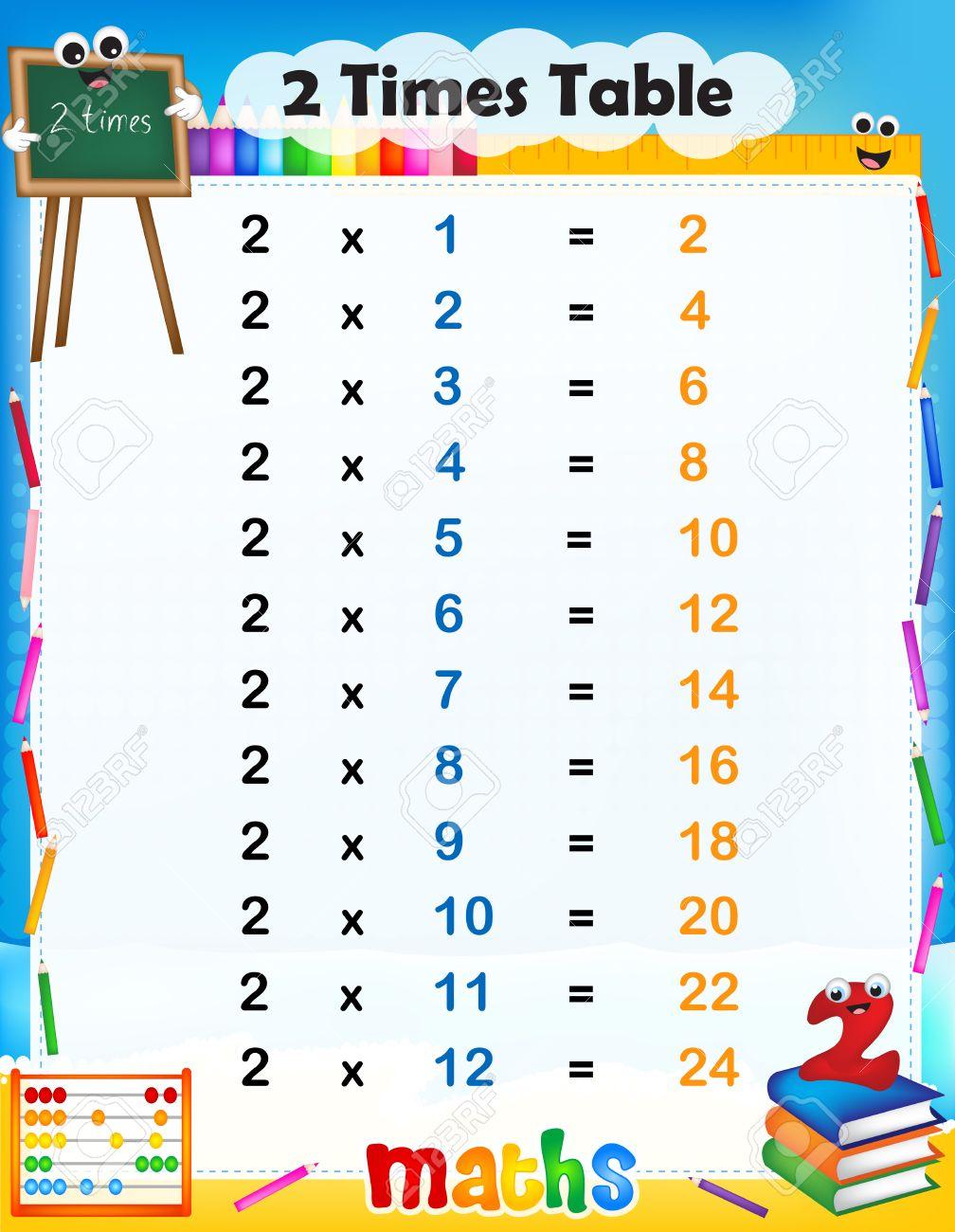 Ilustración De Una Tabla De Tiempos Matemáticas Lindo Y Colorido Con ...