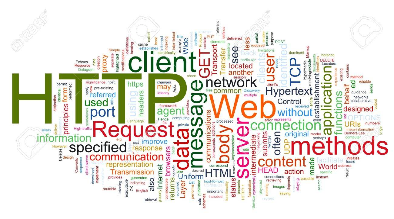 Words in a wordcloud of HTTP. Concept of internet, web browsing, global networking Stock Photo - 10027900