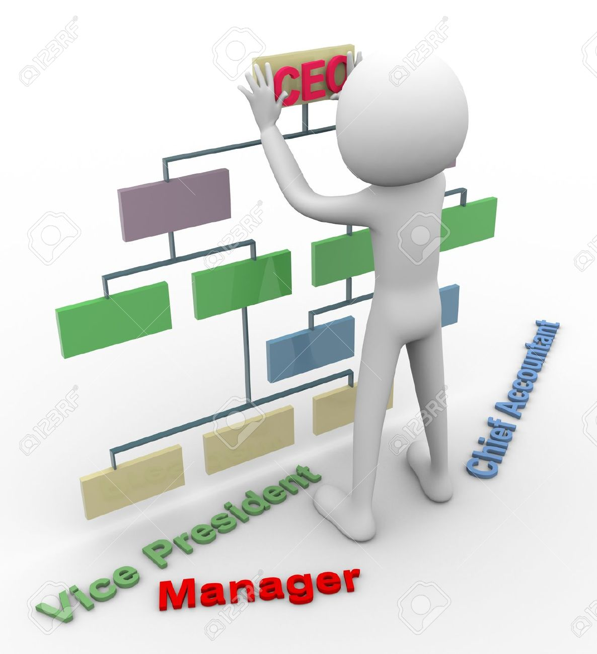 3d Man Filling Blank Organizational Chart Photo Picture And – Blank Organizational Chart