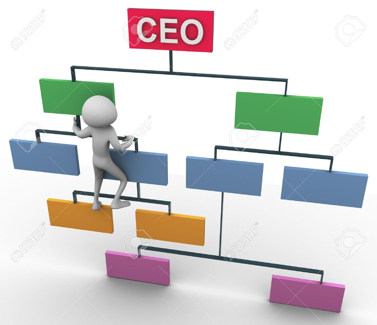 3d Man Climbing On Organization Chart For Ceo Position. Stock ...