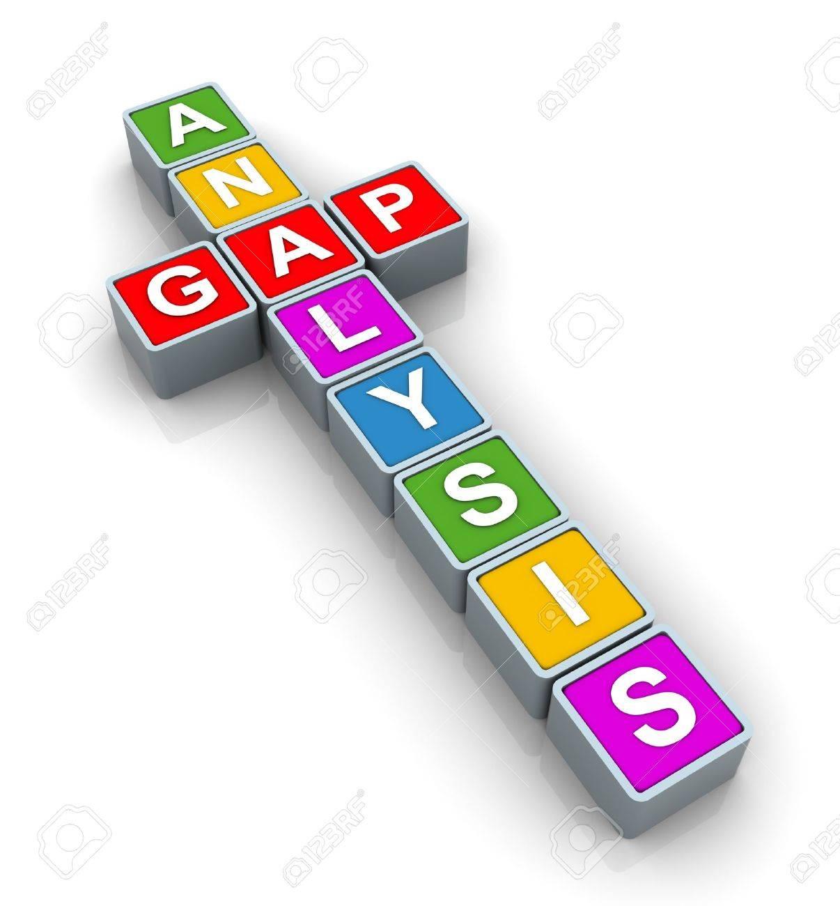 harrison keyes gap analysis