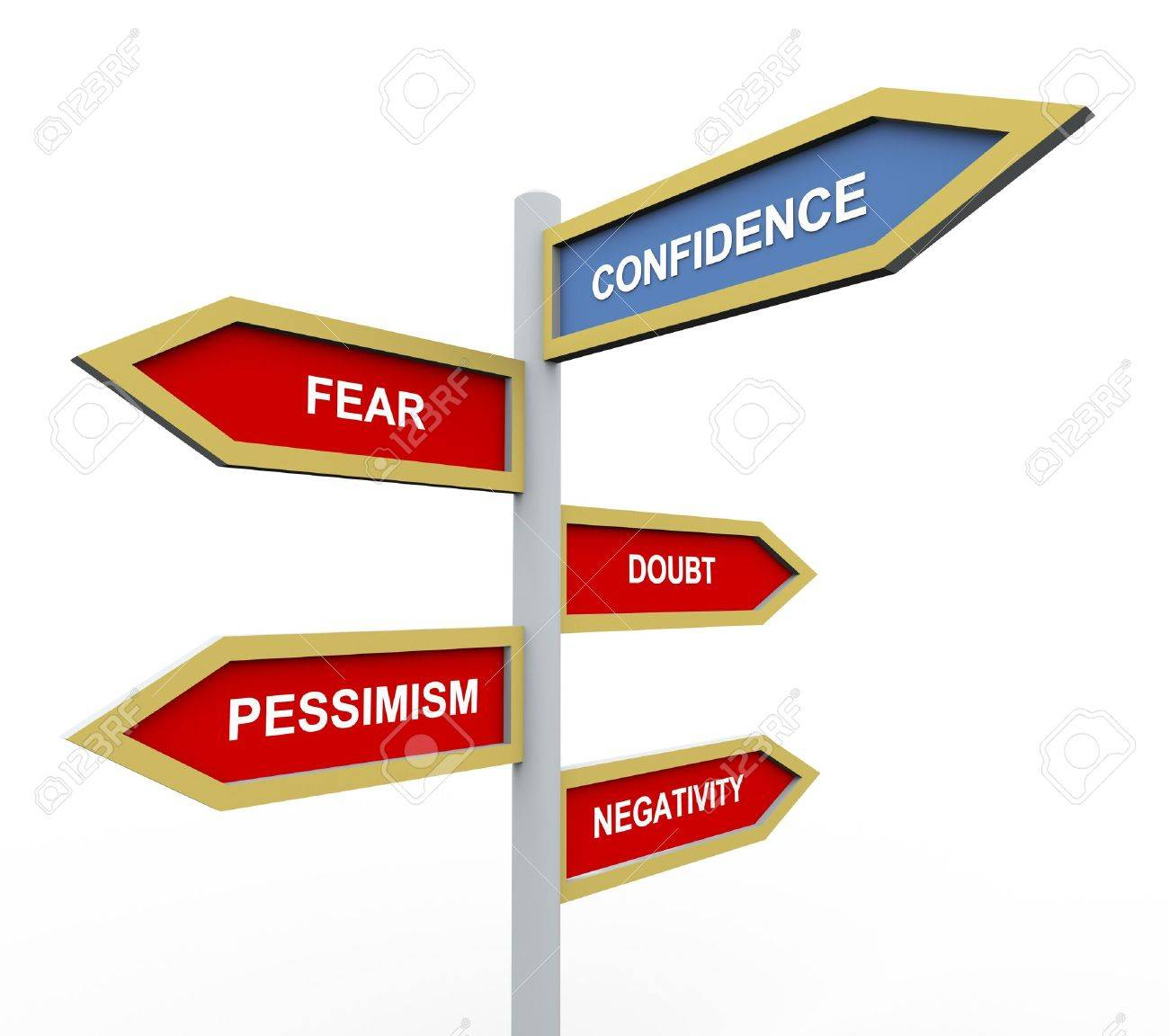 3d road sign of text 'confidence' with other negative thinking words. Stock Photo - 10743768