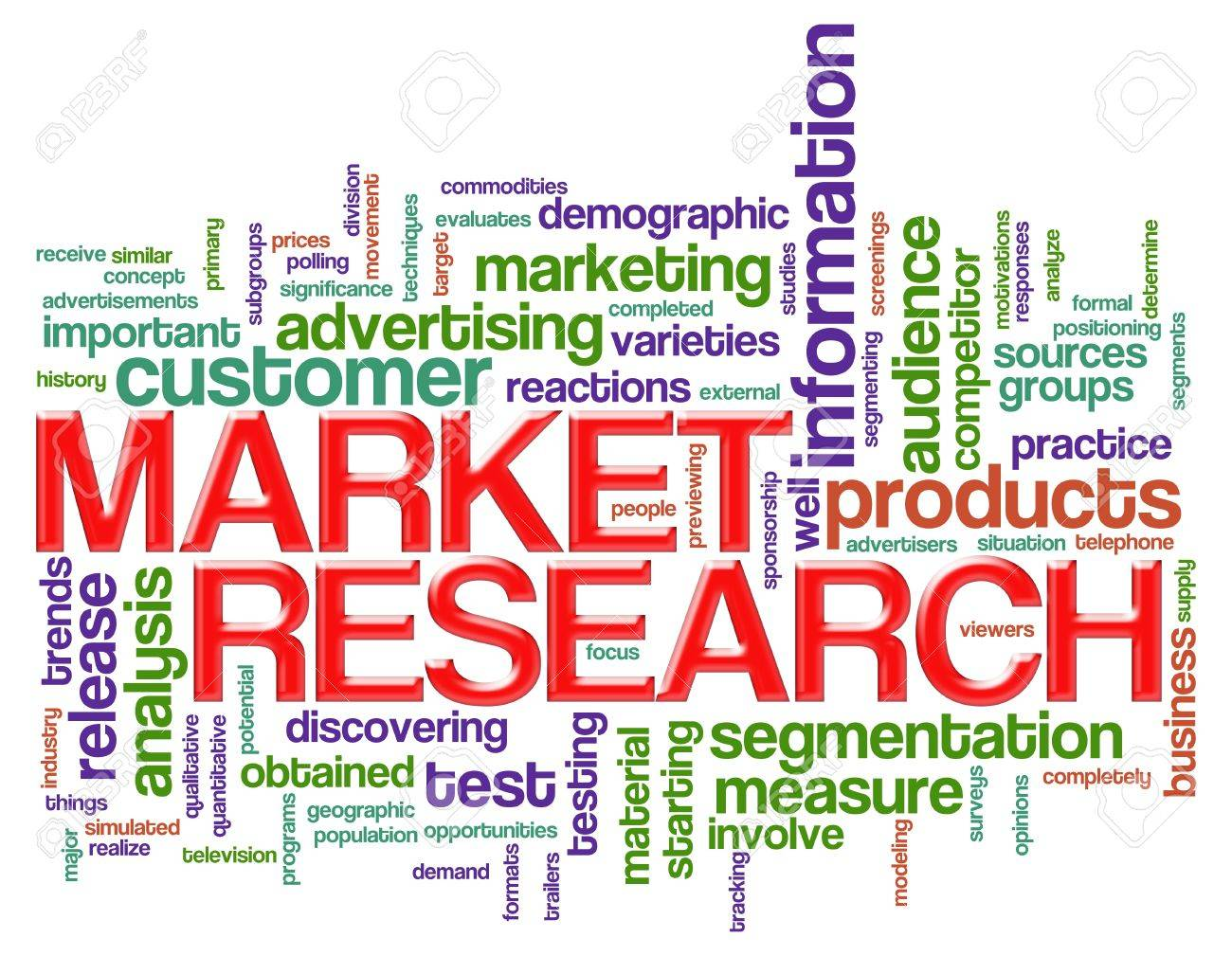 Illustration Of Wordcloud Of Market Research Concept Stock Photo  Illustration Of Wordcloud Of Market Research Concept Stock Illustration Photo  Illustration Of Wordcloud Of Market Research Concept