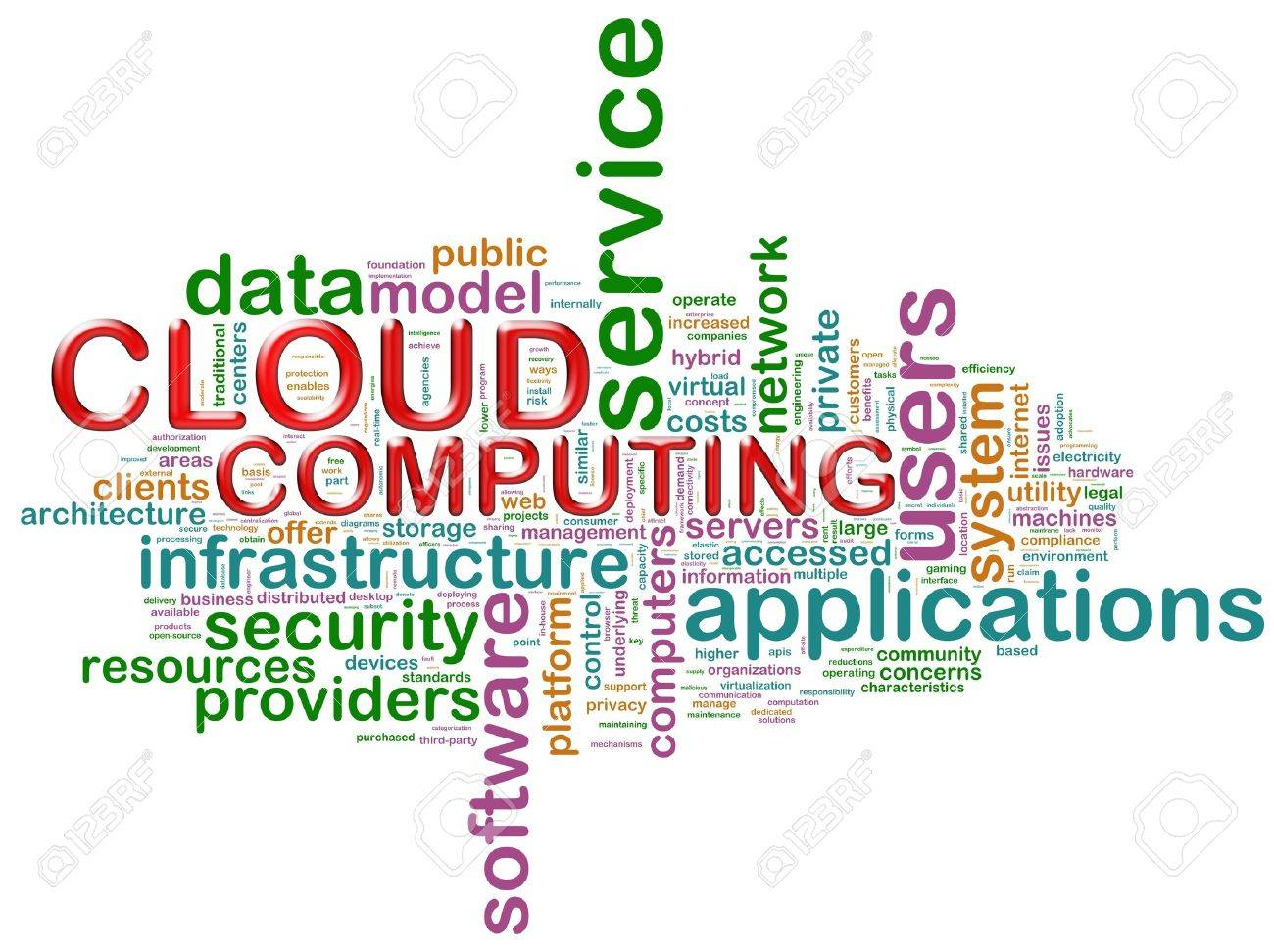 Illustration of wordcloud related to concept