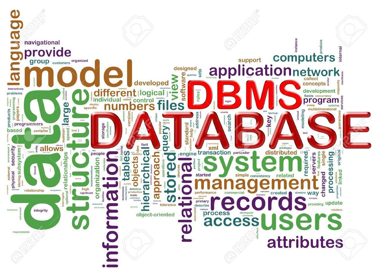 Illustration of wordcloud of dbms (database management system) Stock Illustration - 14520262