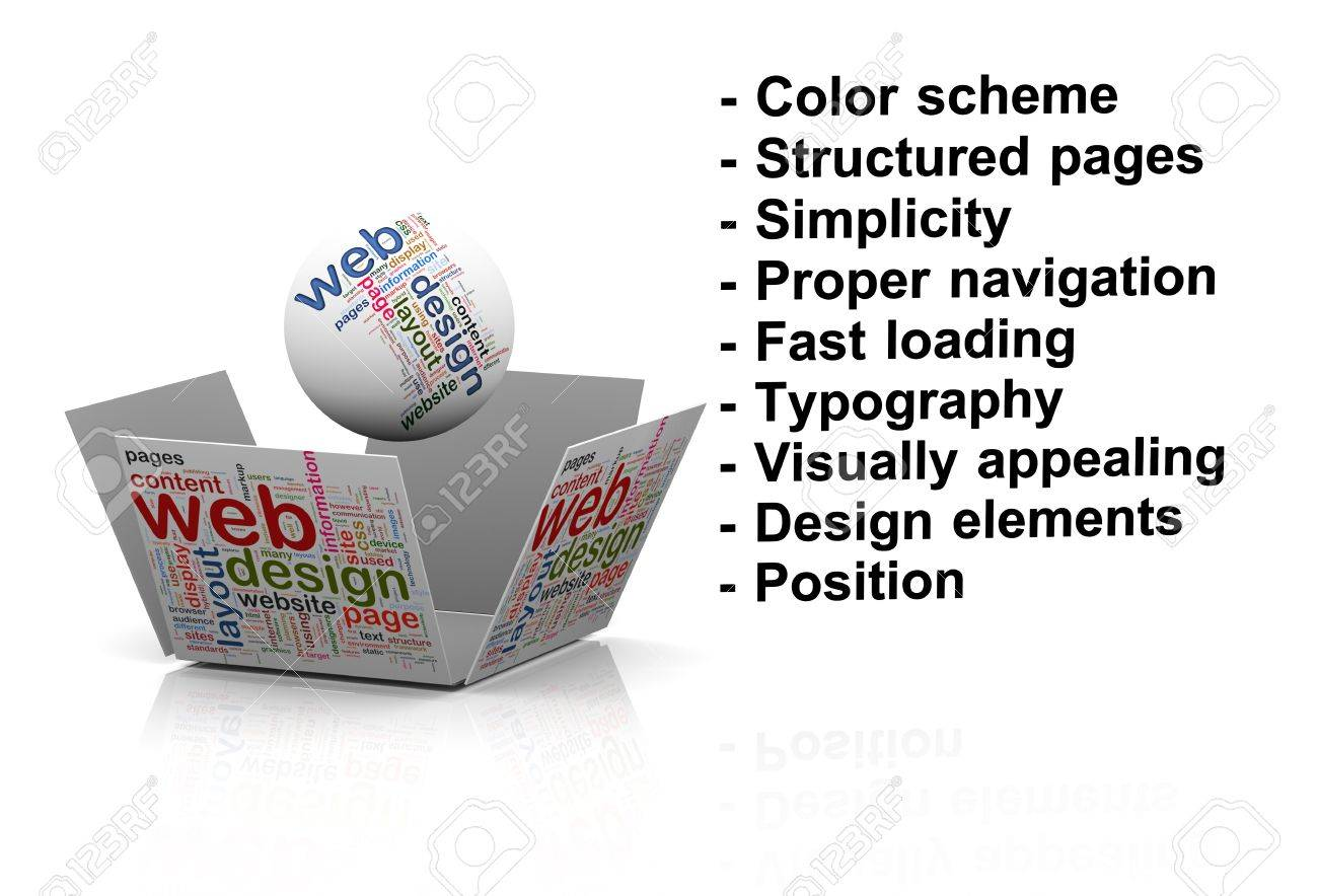 3d rendering of sphere and open cube wordcloud word tags representing concept of effective web design Stock Photo - 17247264