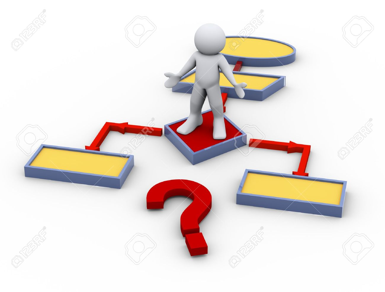 3d Render Of Person In Doubt About Decision Standing On If Symbol
