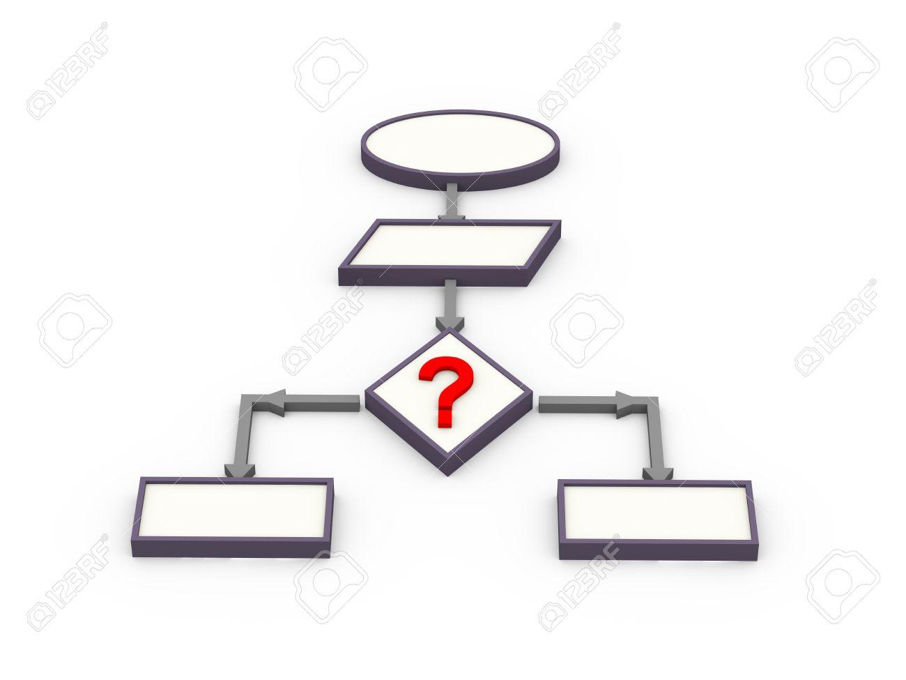 3d de signo de interrogacin en condicional smbolo salto de 3d de signo de interrogacin en condicional smbolo salto de diagrama de flujo del programa foto ccuart Images
