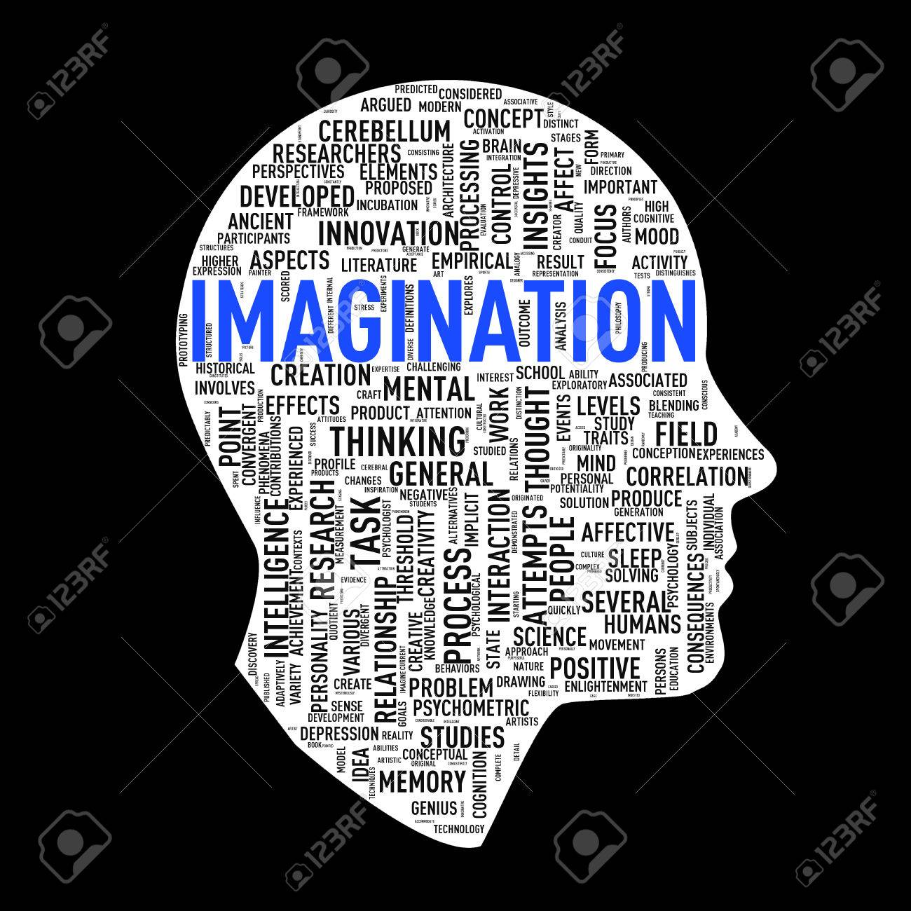 illustration of human head face shape word tags wordcloud of stock