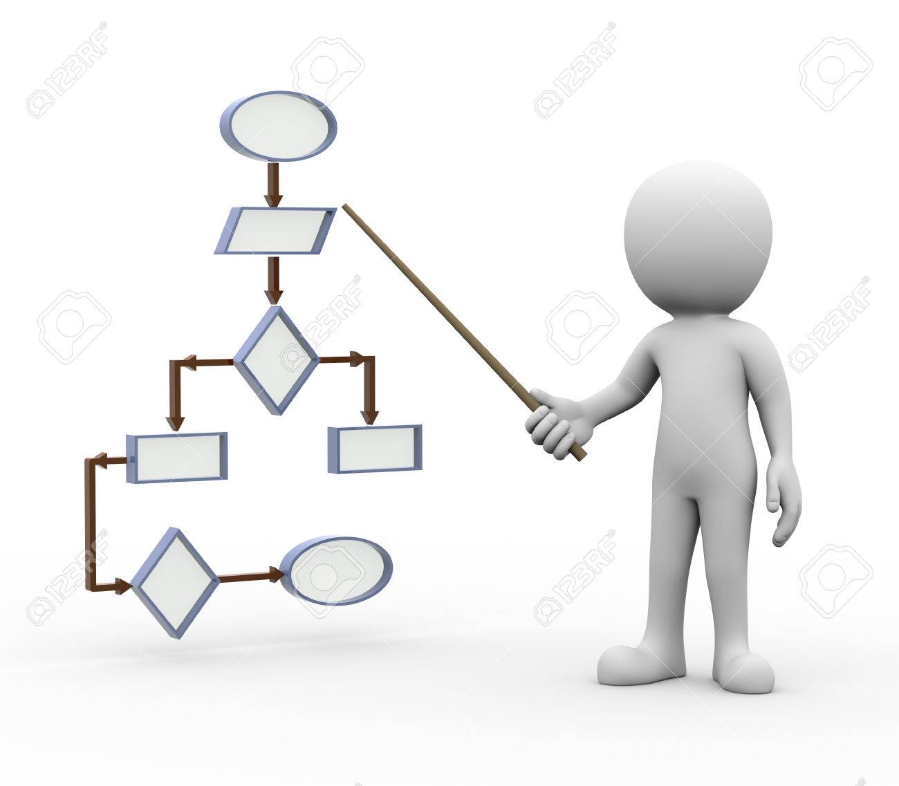 3d rendering of explaining man pointing with stick presentation 3d rendering of explaining man pointing with stick presentation of program flow chart white person nvjuhfo Choice Image