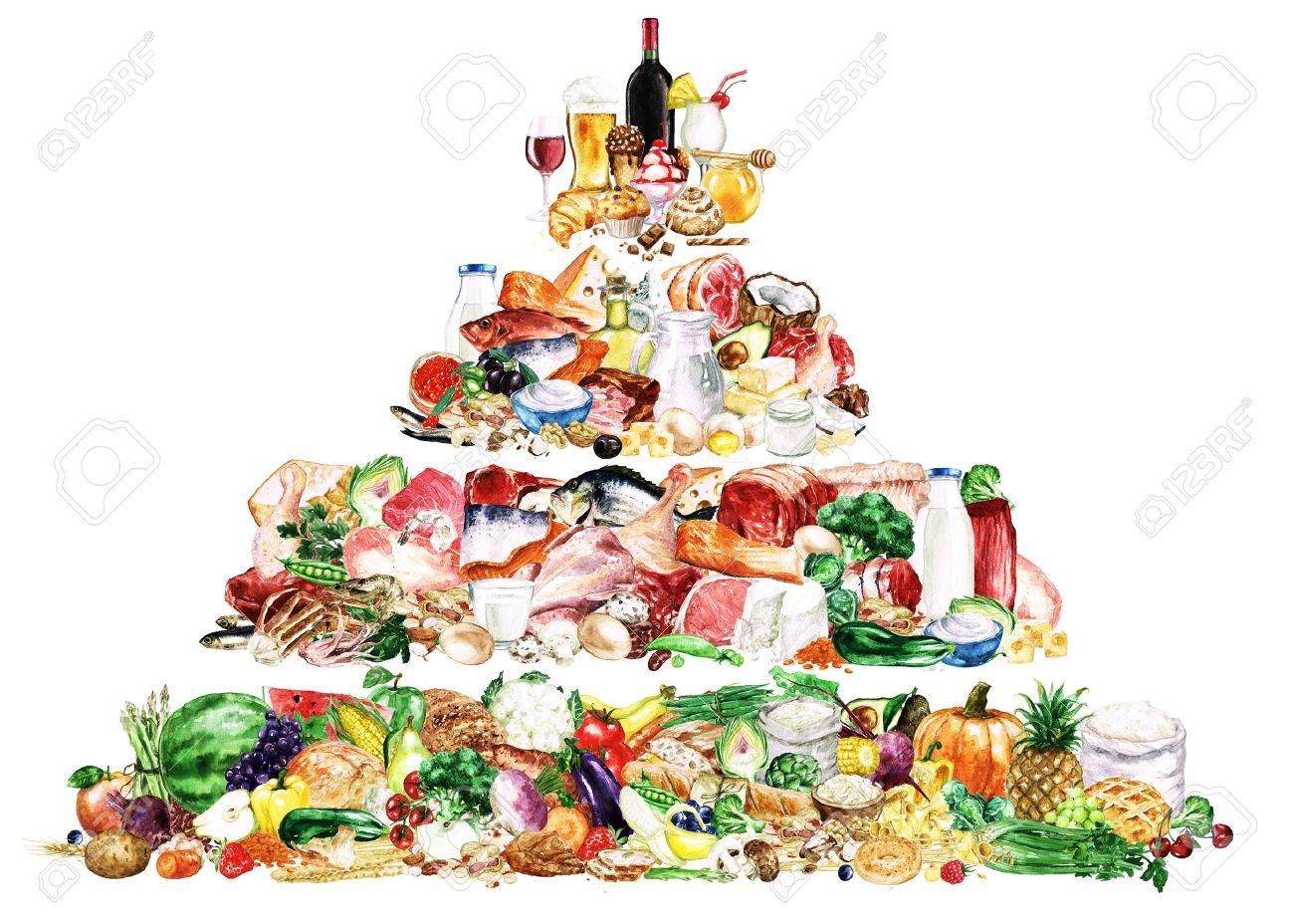 Aquarelle Alimentaire Clipart Alimentation Saine Et Equilibree Pyramide Alimentaire Banque D Images Et Photos Libres De Droits Image 58416148