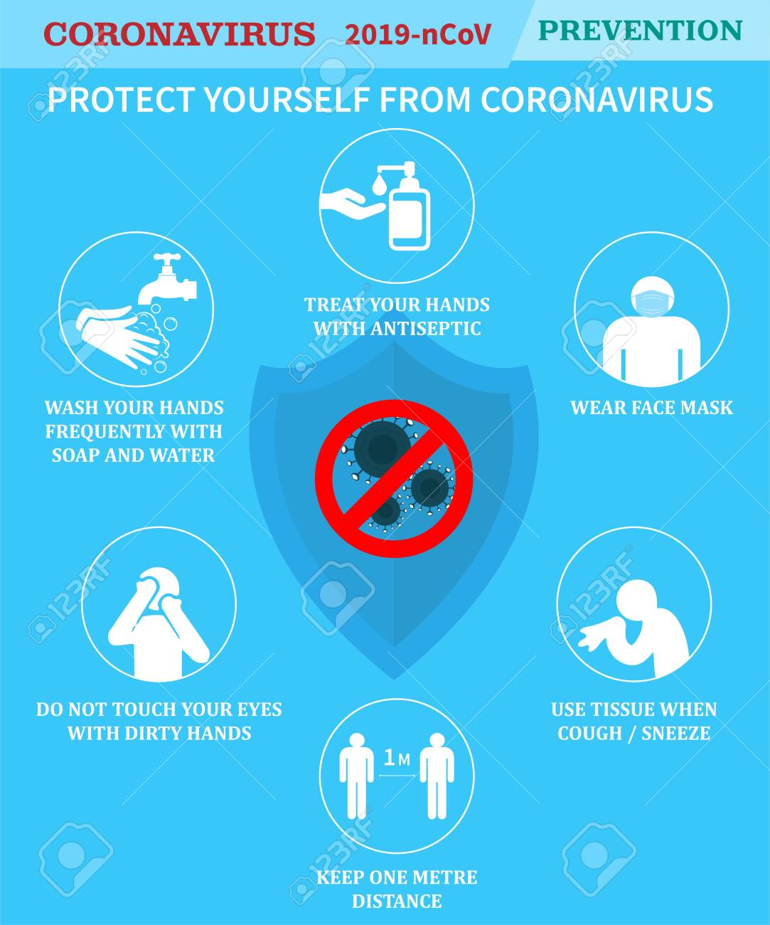 Infographics of coronavirus disease prevention 2019-nCoV with icons and text, concepts of health and medicine - 143527133