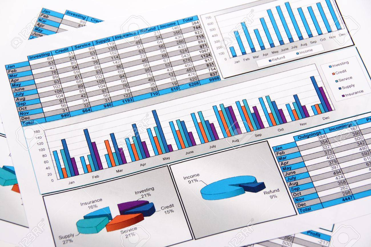 Annual Report Graphs Diagram Charts Analysis Data Selective – Annual Report Analysis Sample