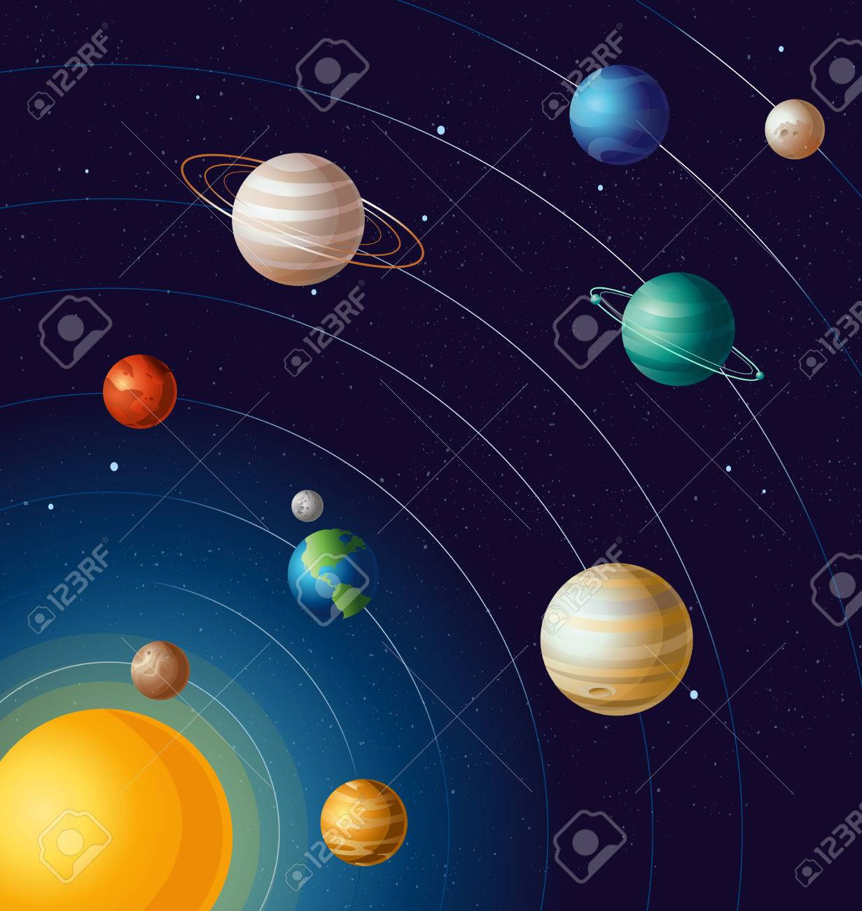 Vector Illustration Of Planets On Orbits The Sun Astronomy Educational Royalty Free Cliparts Vectors And Stock Illustration Image 83277834