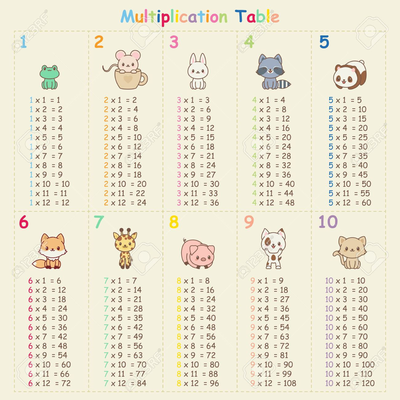 Multiplication table with cute kawaii animals educational art multiplication table with cute kawaii animals educational art for children vector illustration stock vector gamestrikefo Choice Image