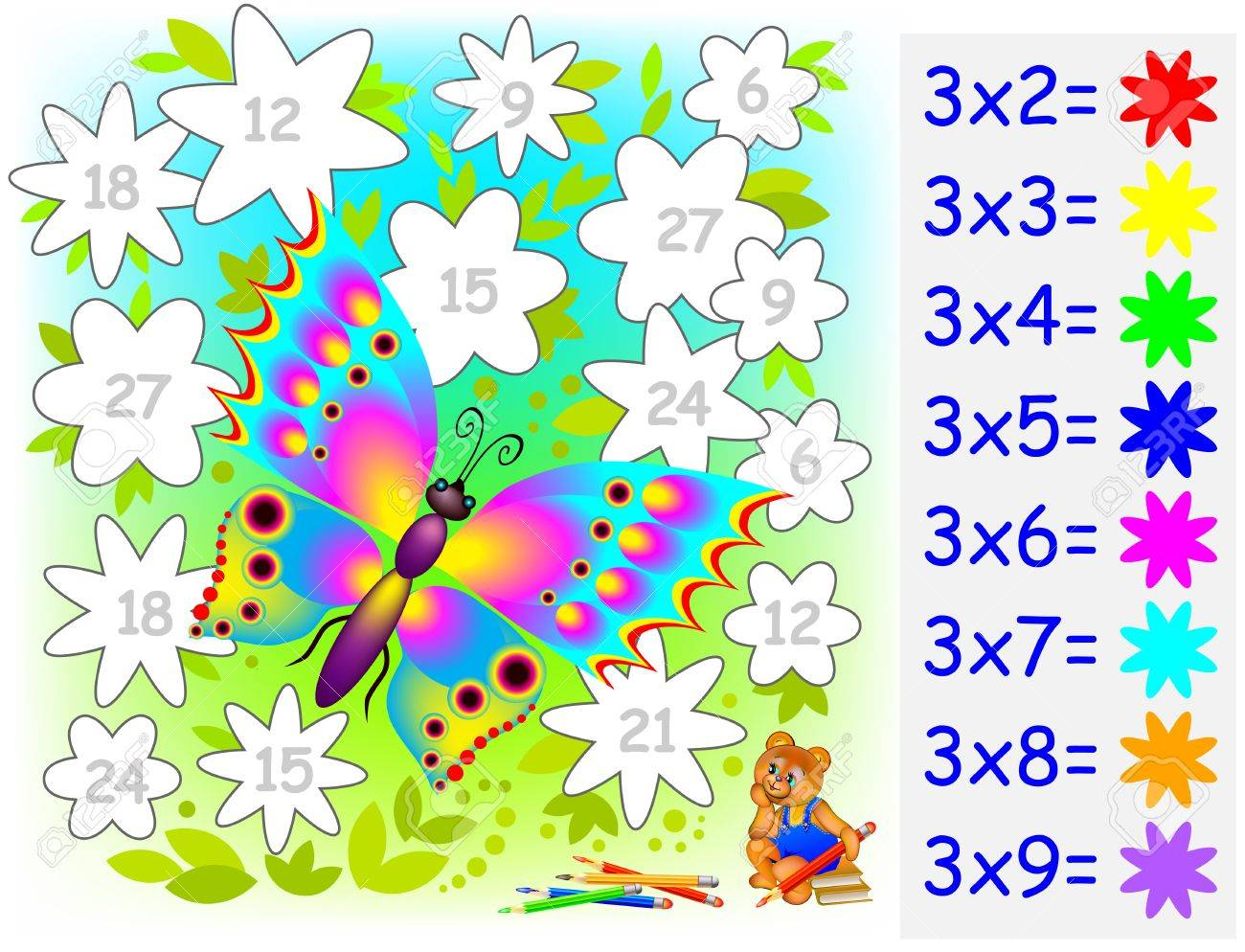 Worksheet With Exercises For Children With Multiplication By ...