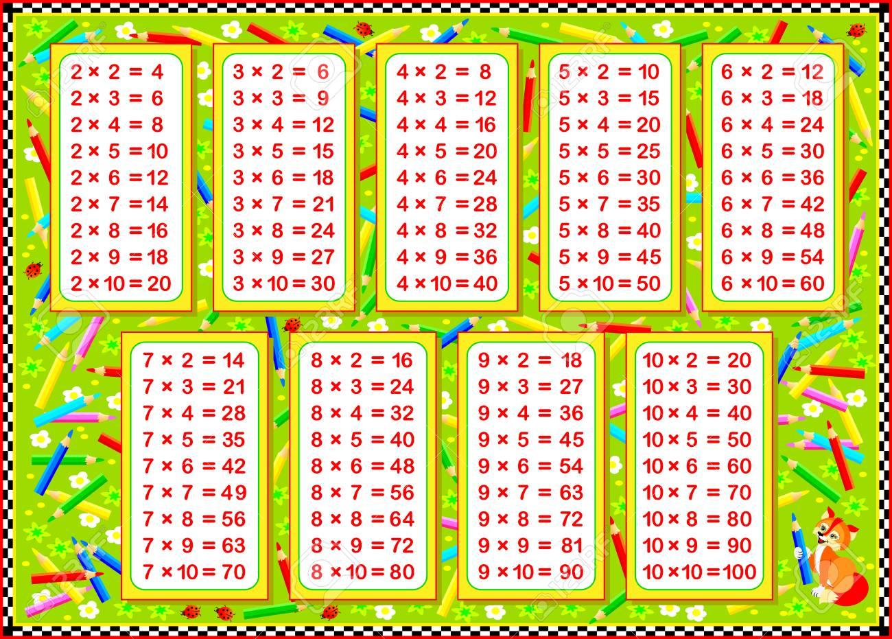 Multiplication Table For Children On Green Background Vector